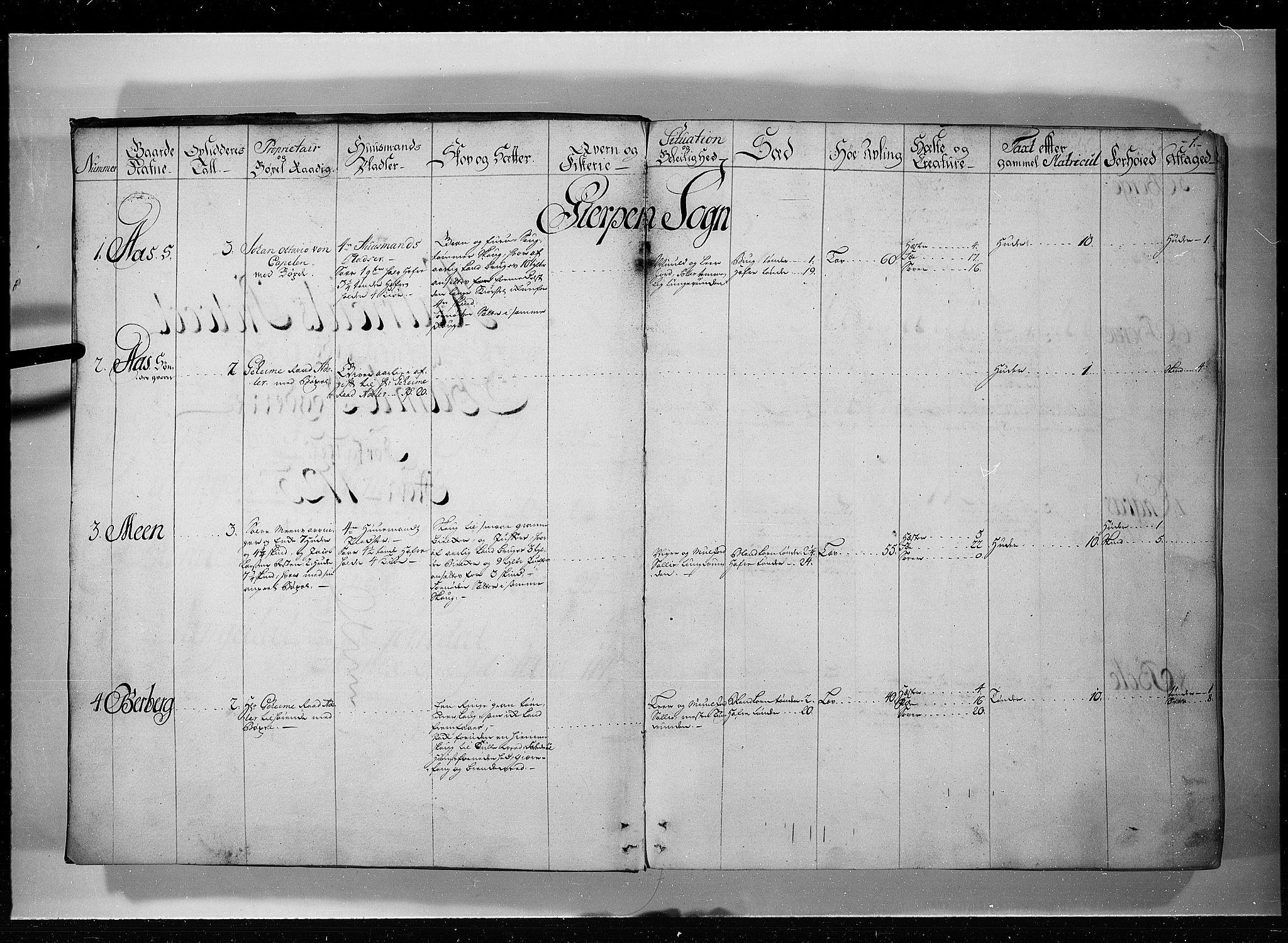 RA, Rentekammeret inntil 1814, Realistisk ordnet avdeling, N/Nb/Nbf/L0119: Bamble eksaminasjonsprotokoll, 1723, s. 1a
