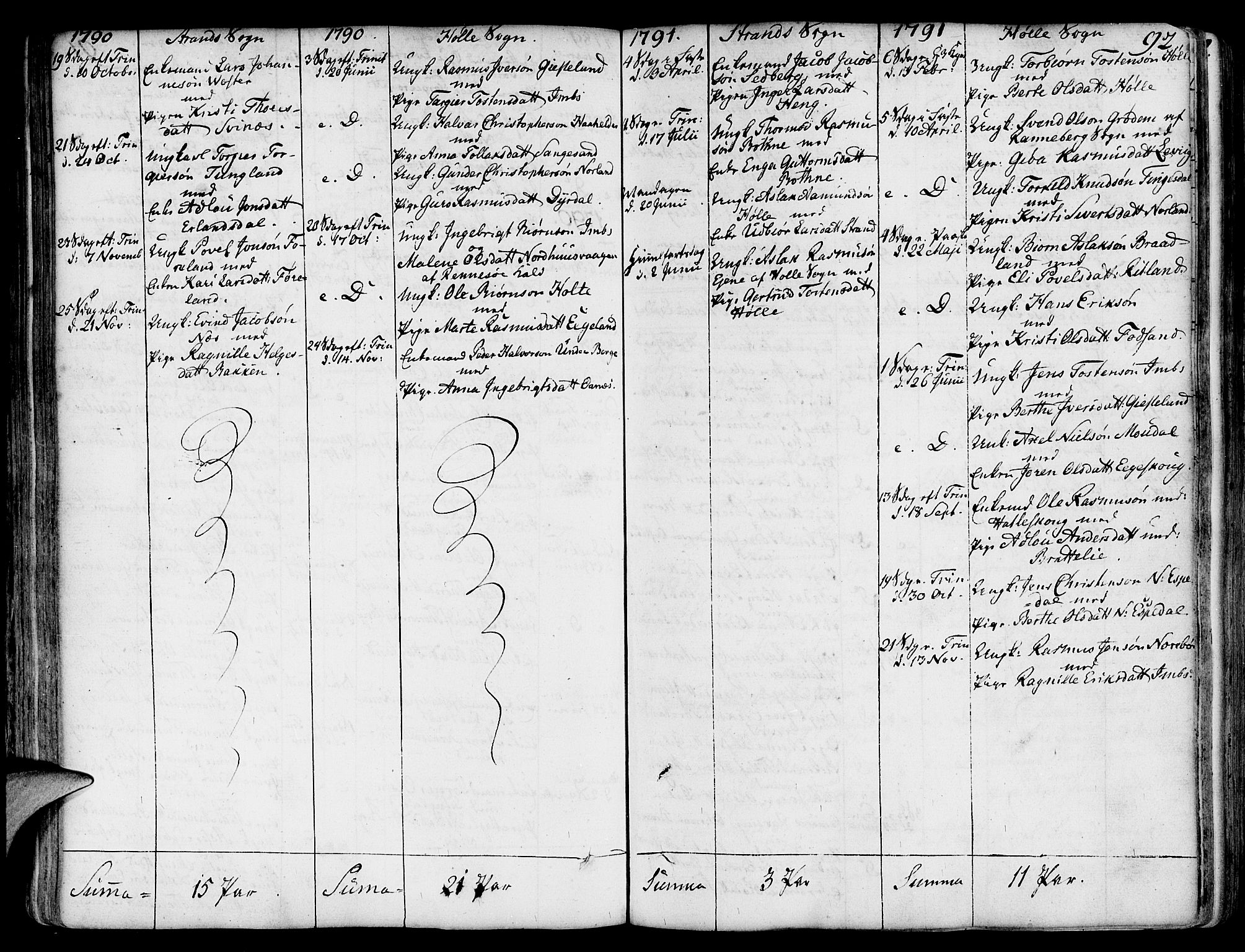 SAST, Strand sokneprestkontor, H/Ha/Haa/L0003: Ministerialbok nr. A 3, 1769-1816, s. 92