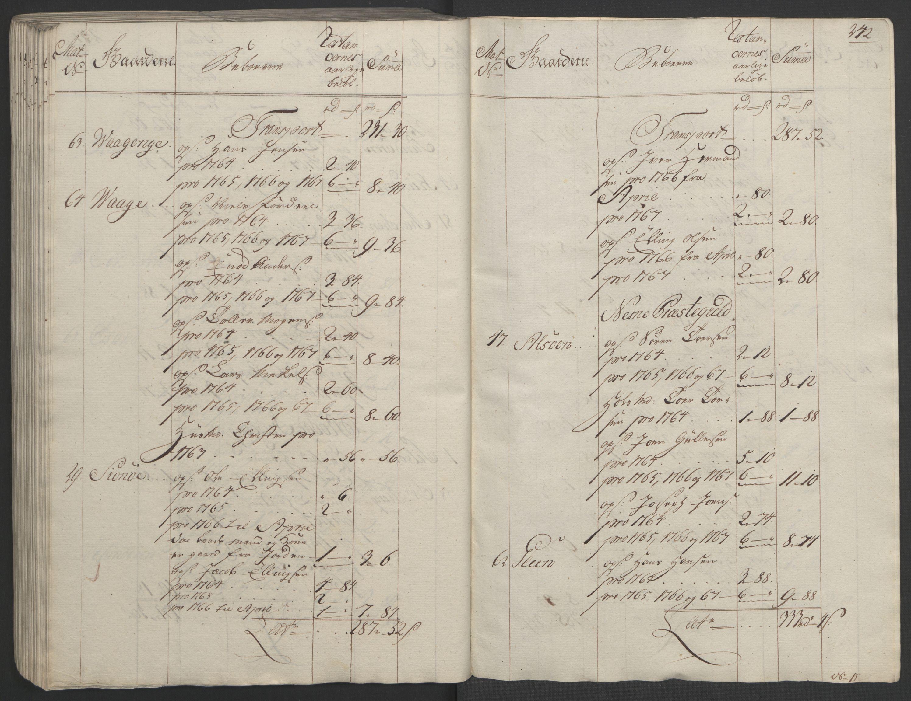 RA, Rentekammeret inntil 1814, Realistisk ordnet avdeling, Ol/L0023: [Gg 10]: Ekstraskatten, 23.09.1762. Helgeland (restanseregister), 1767-1772, s. 238