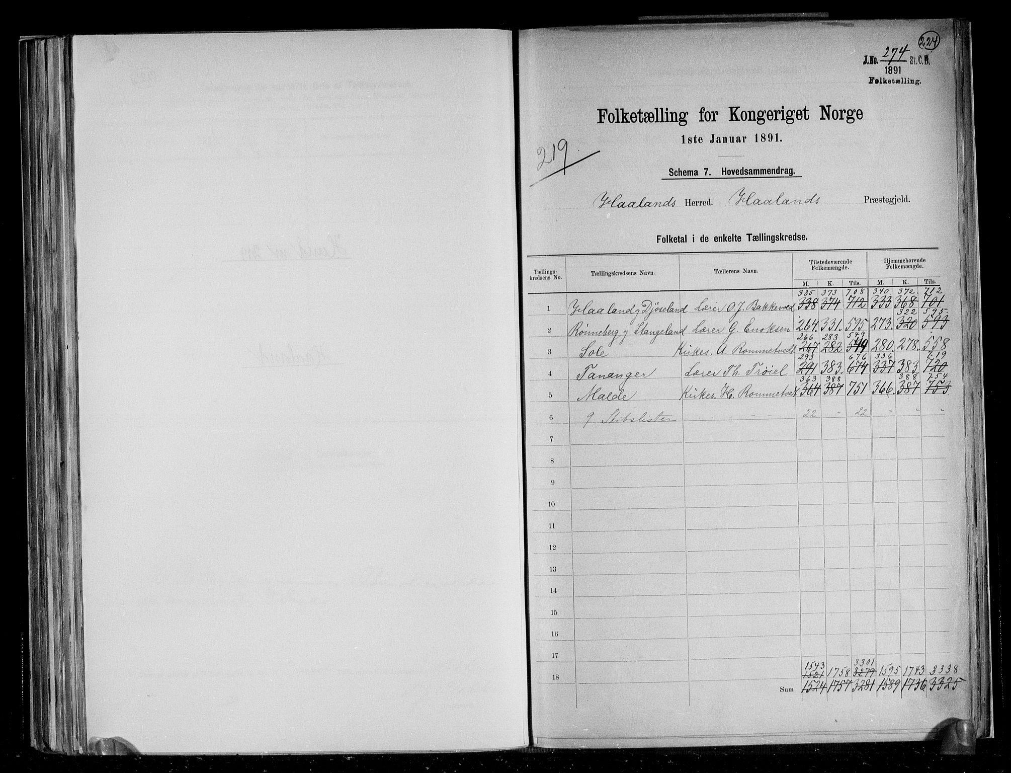 RA, Folketelling 1891 for 1124 Haaland herred, 1891, s. 2