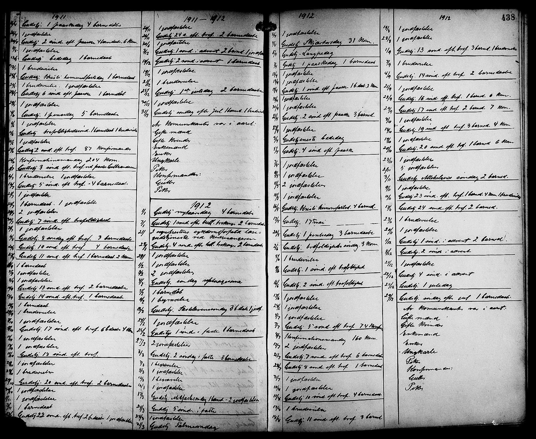 SAT, Ministerialprotokoller, klokkerbøker og fødselsregistre - Sør-Trøndelag, 659/L0746: Klokkerbok nr. 659C03, 1893-1912, s. 438