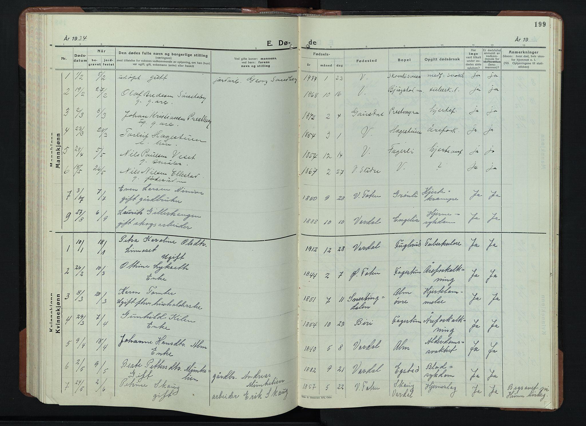 SAH, Vardal prestekontor, H/Ha/Hab/L0018: Klokkerbok nr. 18, 1931-1951, s. 199