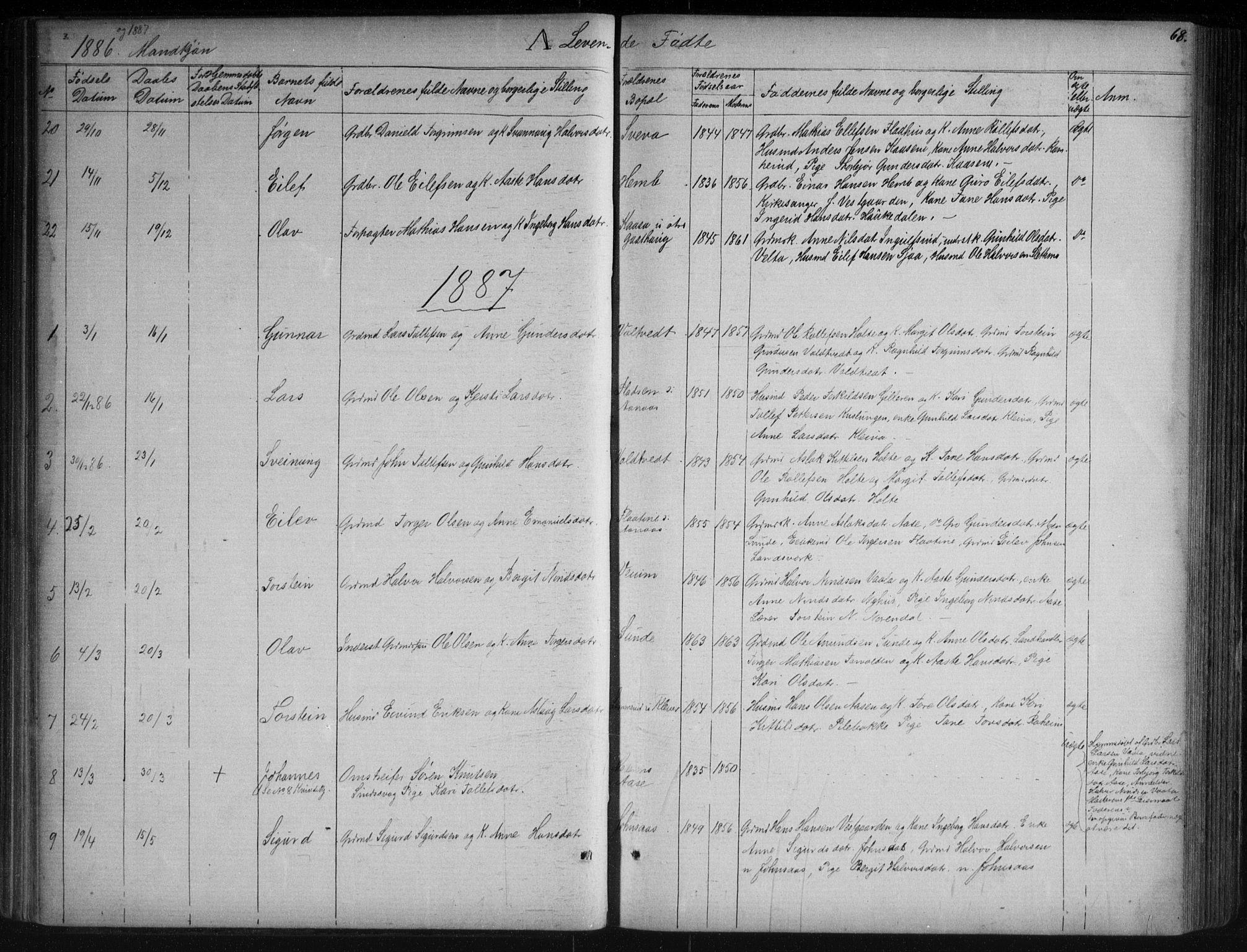 SAKO, Sauherad kirkebøker, G/Ga/L0003: Klokkerbok nr. I 3, 1866-1905, s. 68