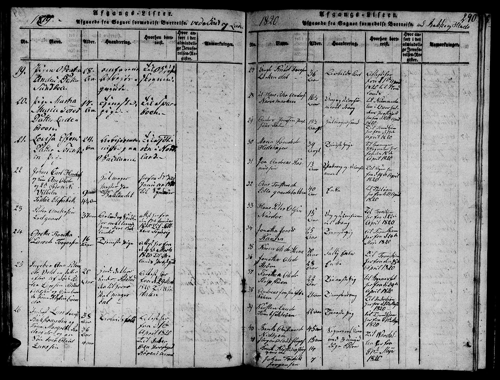 SAT, Ministerialprotokoller, klokkerbøker og fødselsregistre - Sør-Trøndelag, 606/L0307: Klokkerbok nr. 606C03, 1817-1824, s. 290