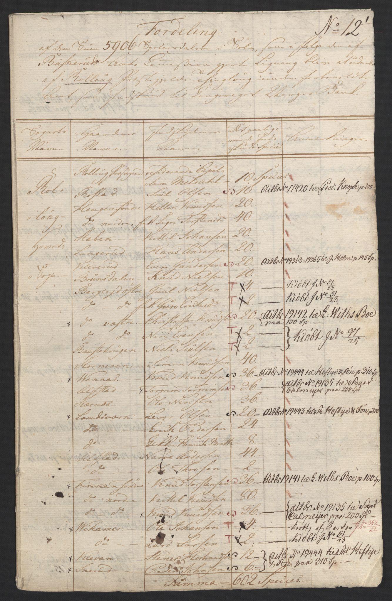 NOBA, Norges Bank/Sølvskatten 1816*, 1816-1821, s. 6