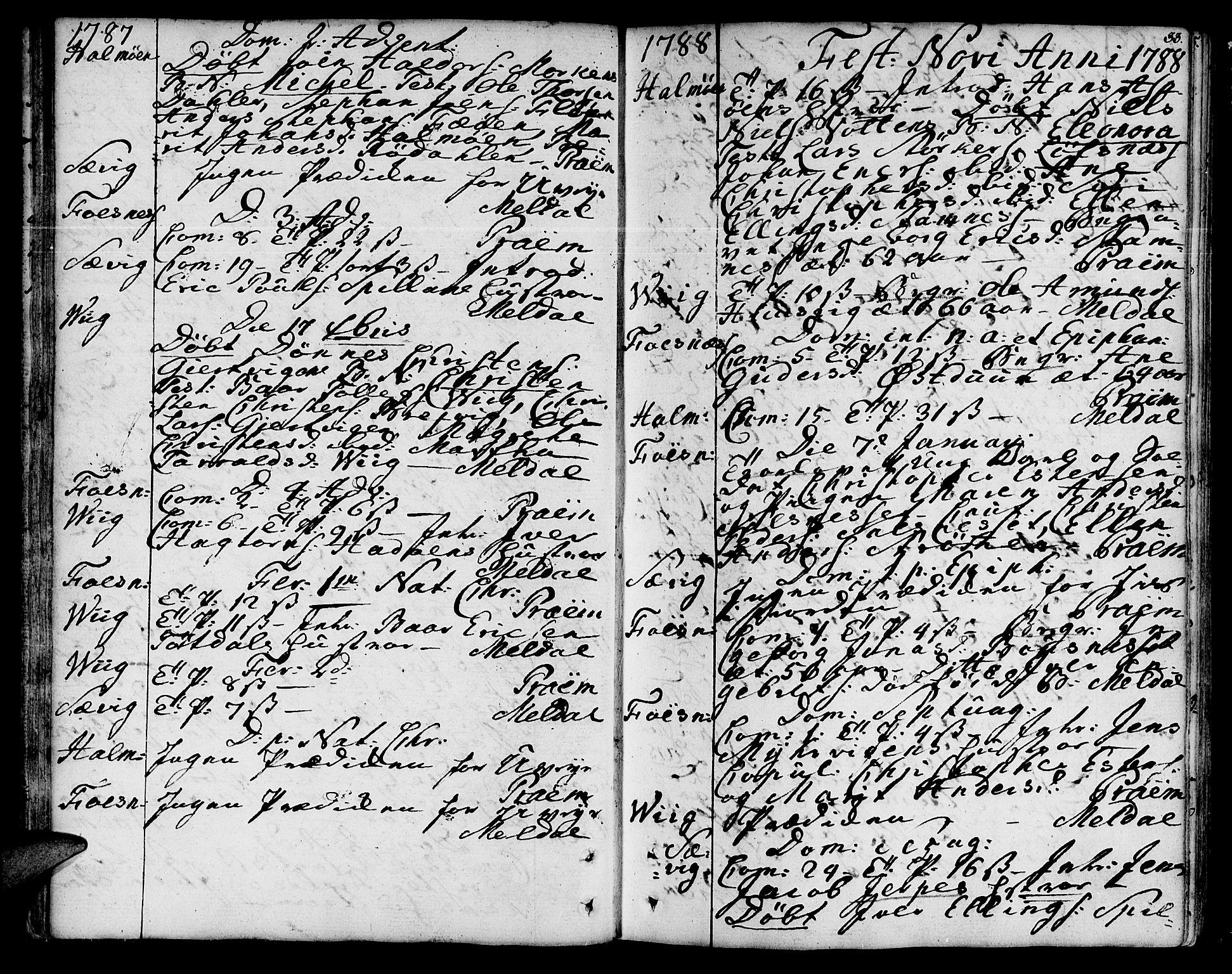 SAT, Ministerialprotokoller, klokkerbøker og fødselsregistre - Nord-Trøndelag, 773/L0608: Ministerialbok nr. 773A02, 1784-1816, s. 33