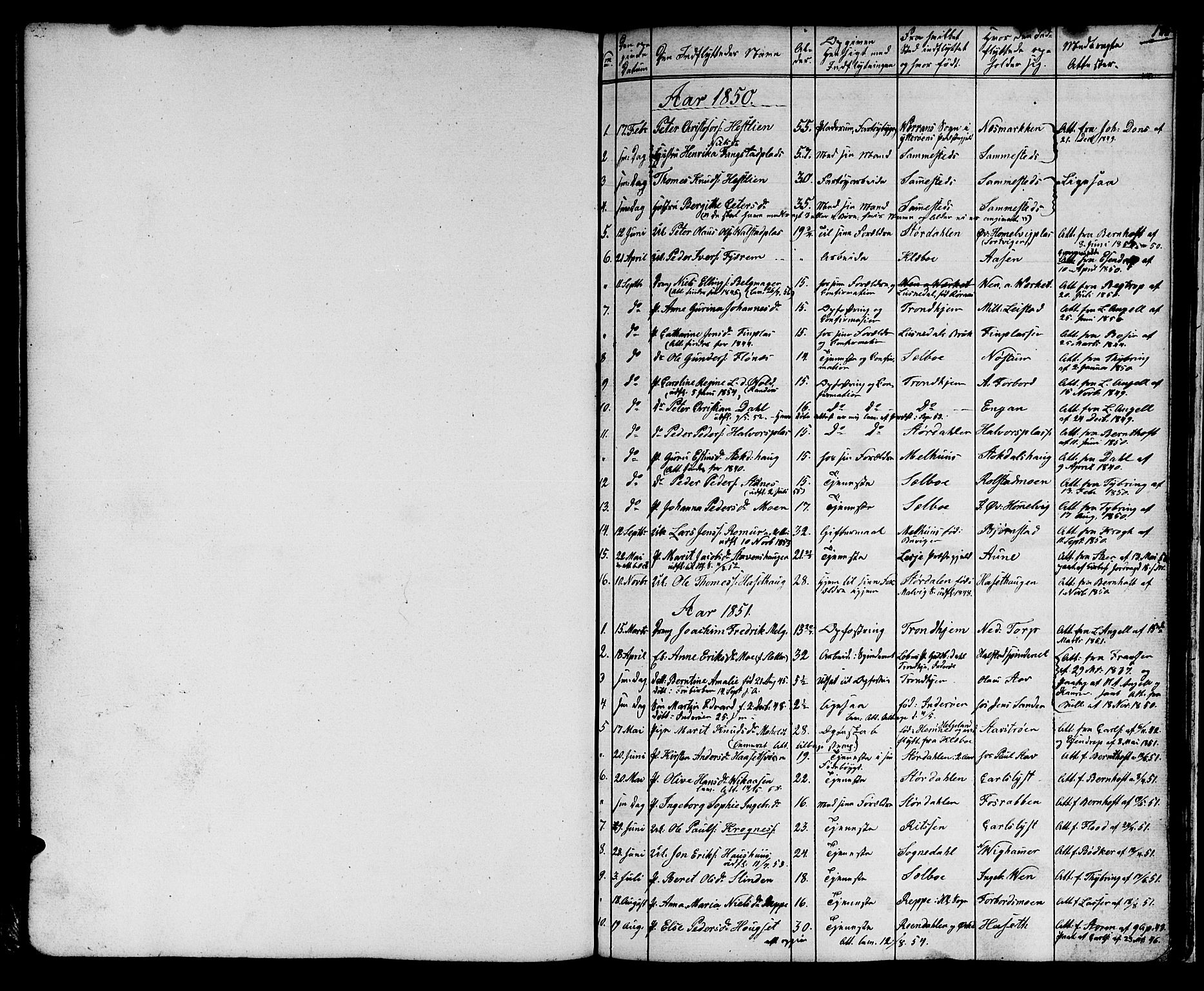 SAT, Ministerialprotokoller, klokkerbøker og fødselsregistre - Sør-Trøndelag, 616/L0422: Klokkerbok nr. 616C05, 1850-1888, s. 186