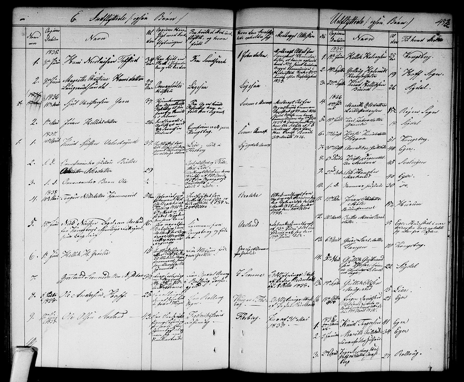 SAKO, Flesberg kirkebøker, G/Ga/L0002: Klokkerbok nr. I 2, 1834-1860, s. 453