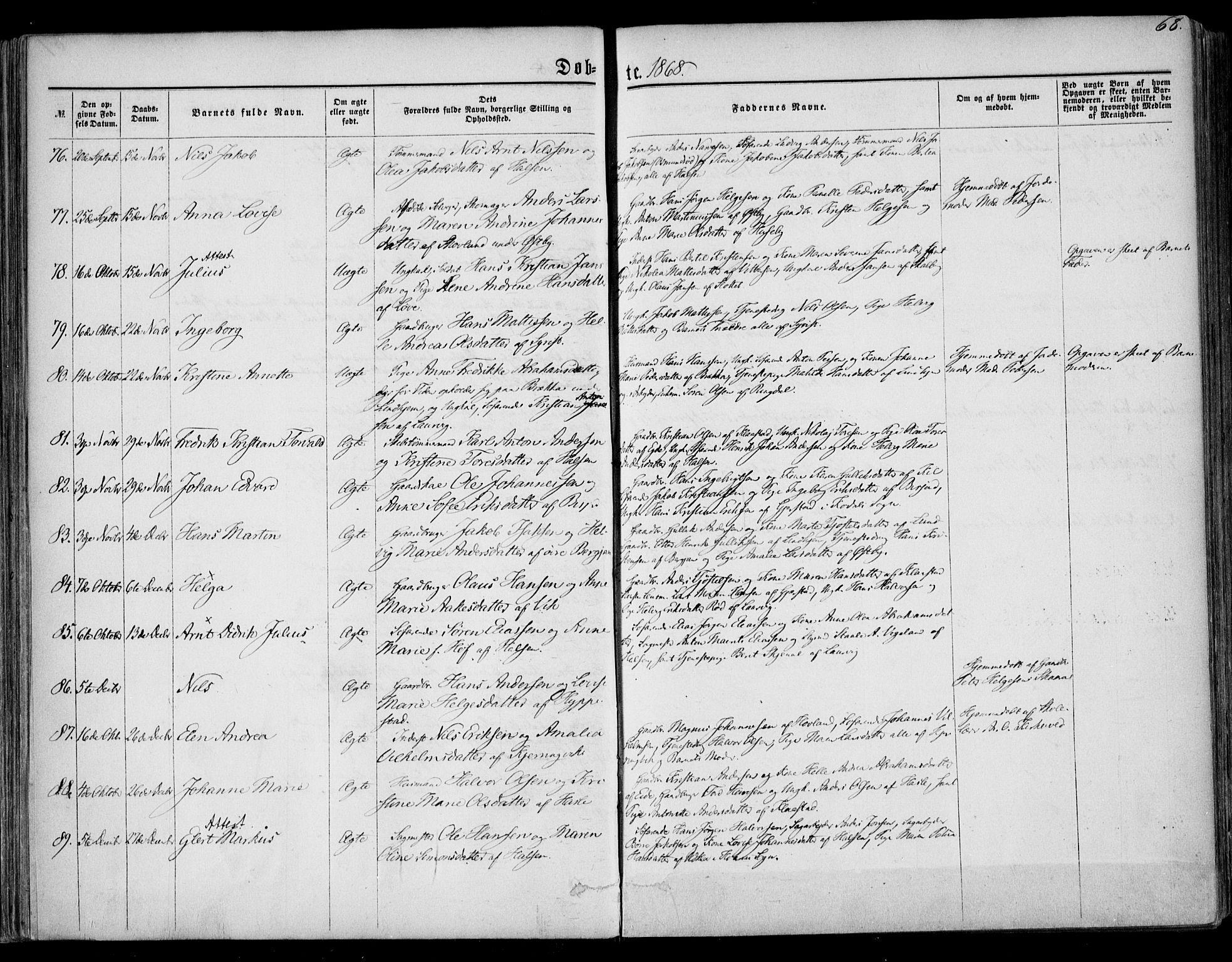 SAKO, Tjølling kirkebøker, F/Fa/L0007: Ministerialbok nr. 7, 1860-1876, s. 68