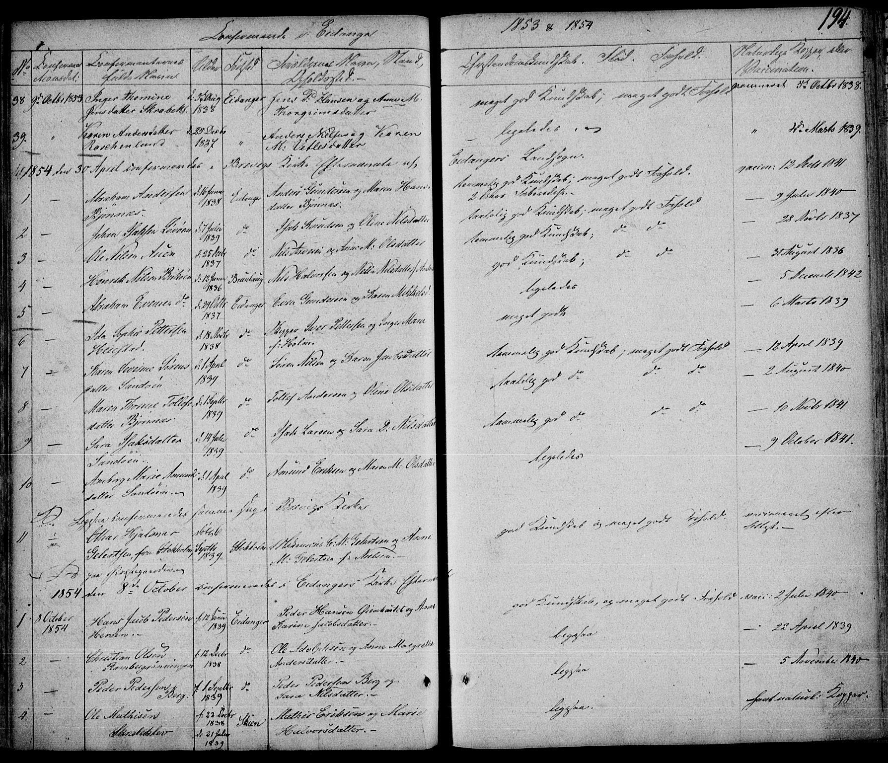 SAKO, Eidanger kirkebøker, F/Fa/L0008: Ministerialbok nr. 8, 1831-1858, s. 194