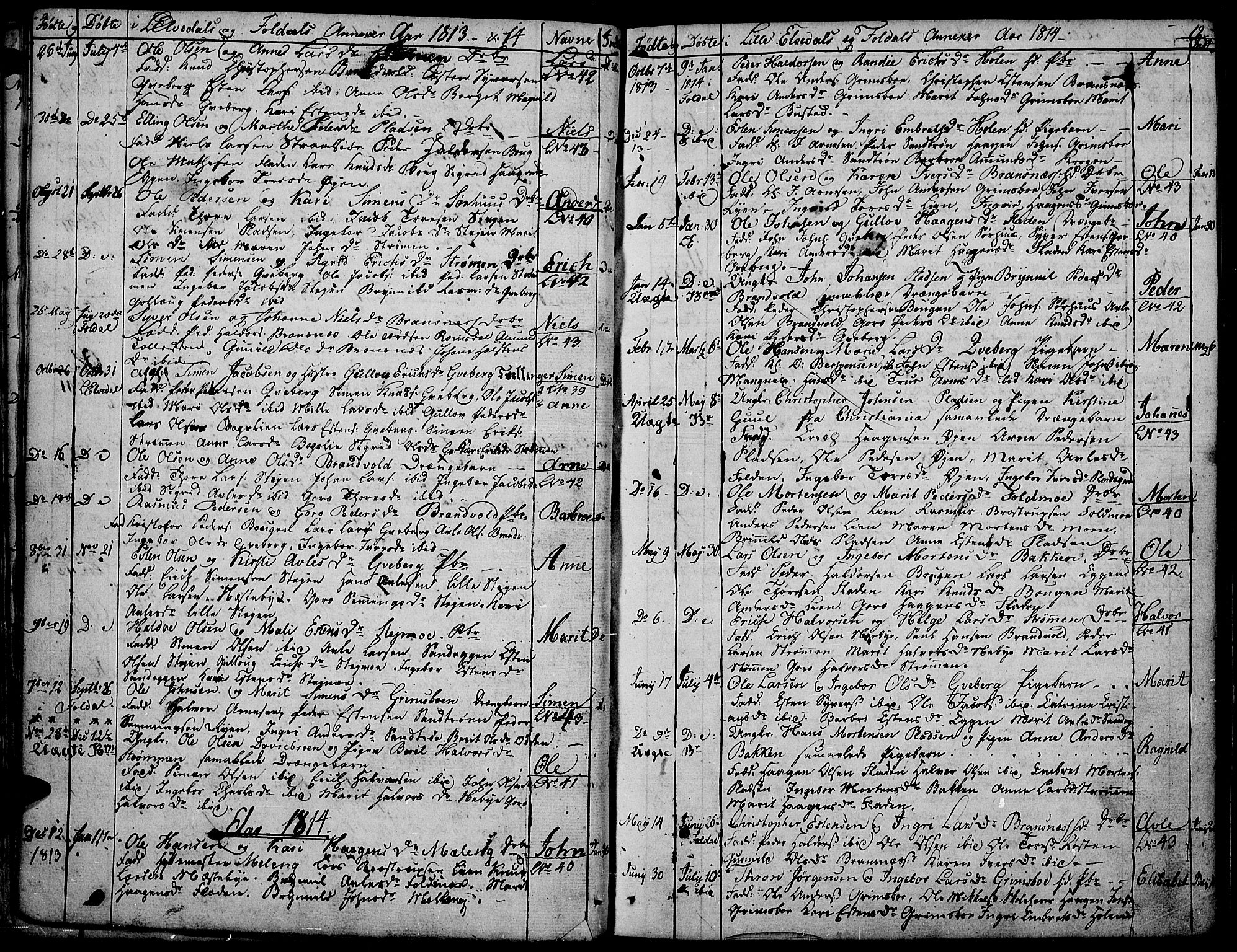 SAH, Tynset prestekontor, Ministerialbok nr. 16, 1801-1814, s. 19