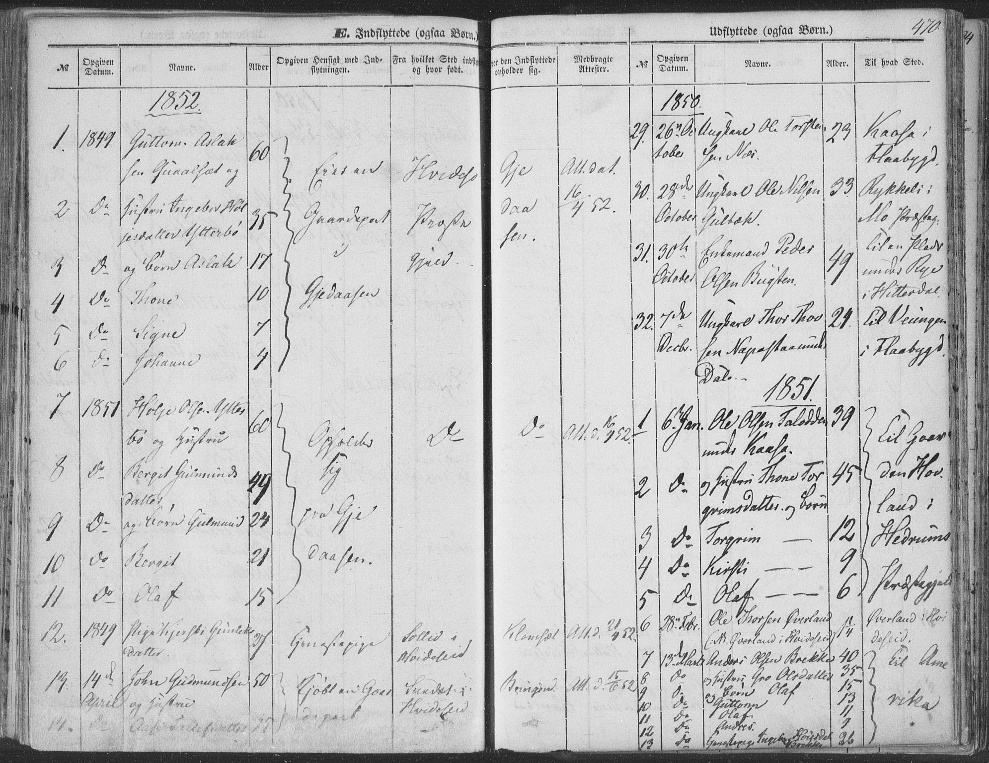 SAKO, Seljord kirkebøker, F/Fa/L012b: Ministerialbok nr. I 12B, 1850-1865, s. 470