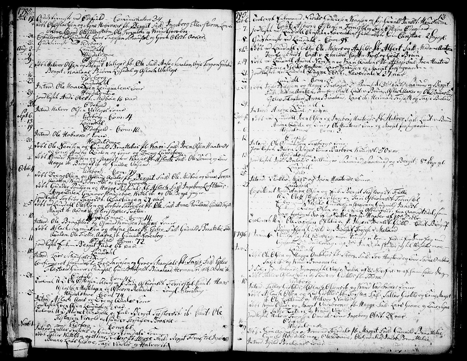 SAKO, Lårdal kirkebøker, F/Fa/L0004: Ministerialbok nr. I 4, 1790-1814, s. 13