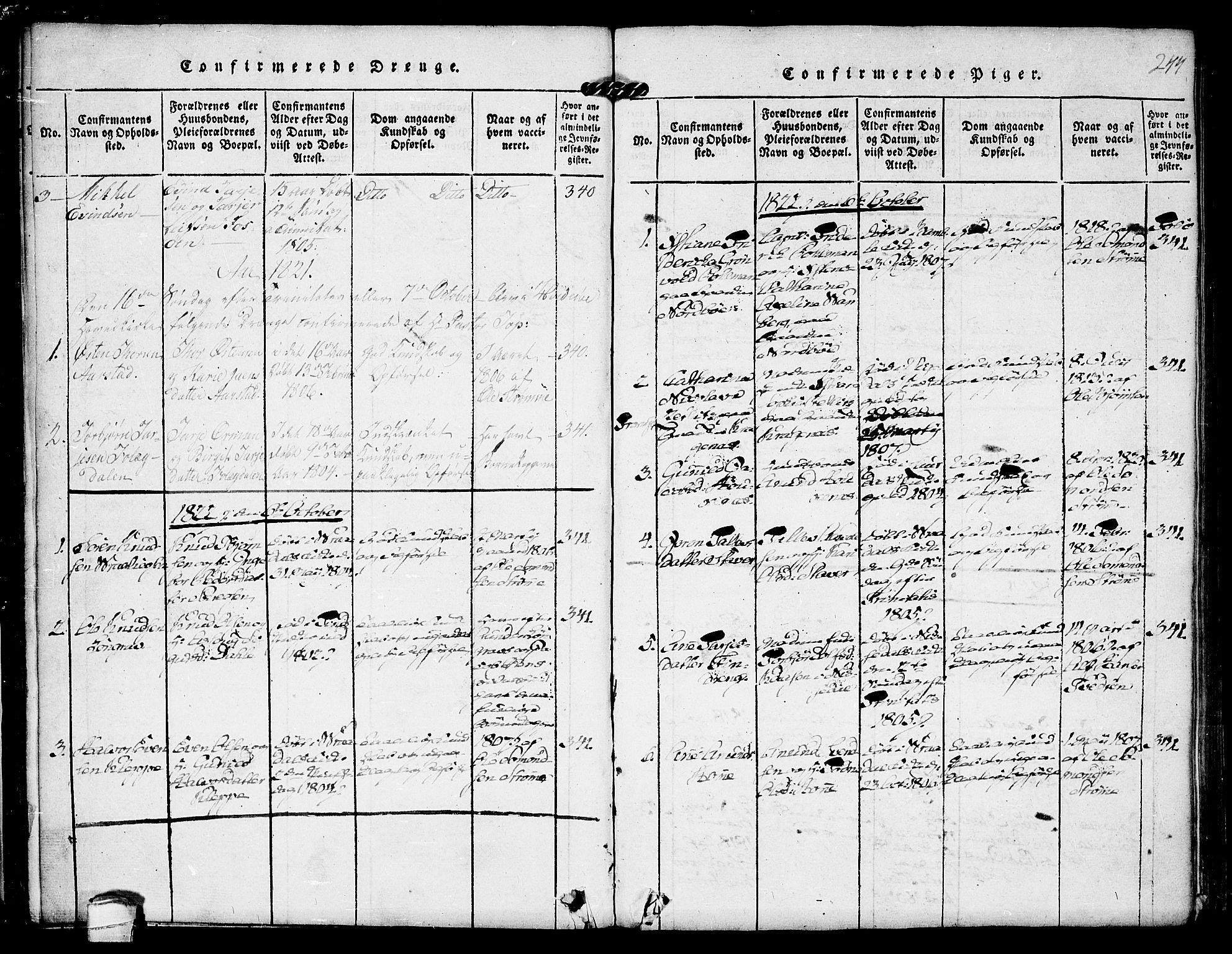 SAKO, Kviteseid kirkebøker, F/Fc/L0001: Ministerialbok nr. III 1, 1815-1836, s. 244
