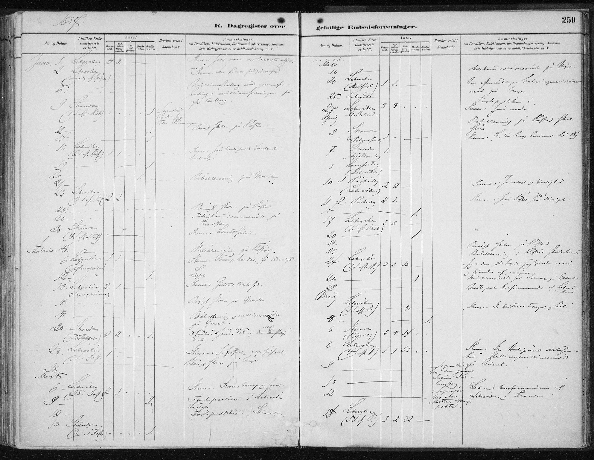 SAT, Ministerialprotokoller, klokkerbøker og fødselsregistre - Nord-Trøndelag, 701/L0010: Ministerialbok nr. 701A10, 1883-1899, s. 259
