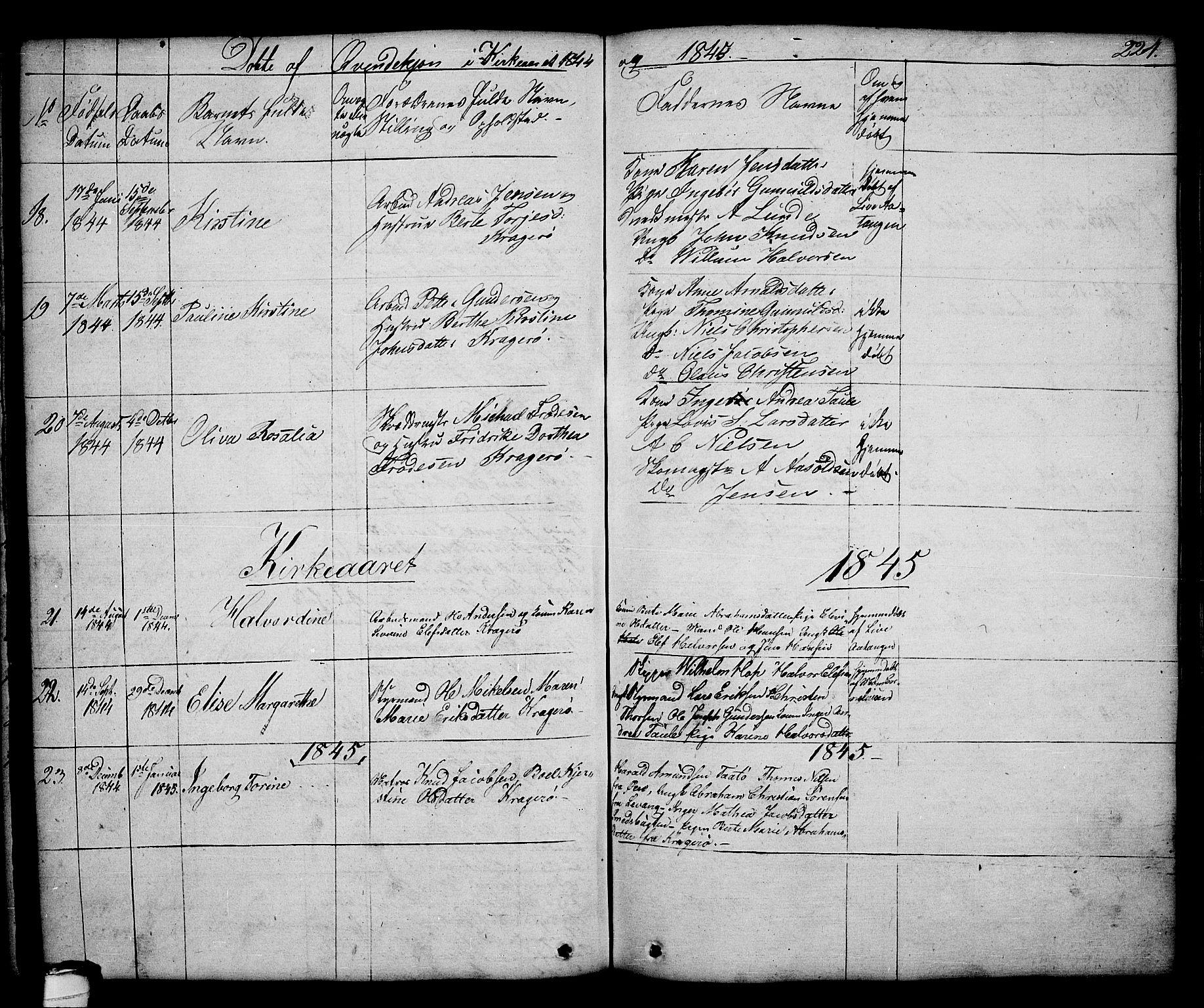SAKO, Kragerø kirkebøker, G/Ga/L0003: Klokkerbok nr. 3, 1832-1852, s. 224