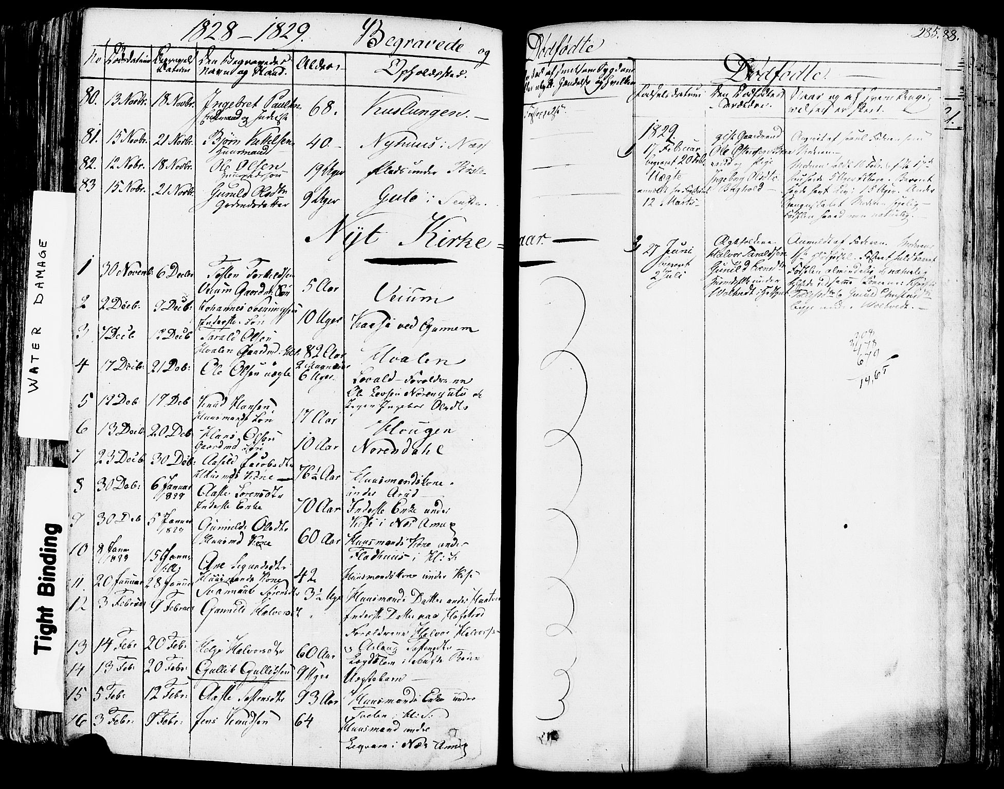 SAKO, Sauherad kirkebøker, F/Fa/L0006: Ministerialbok nr. I 6, 1827-1850, s. 285