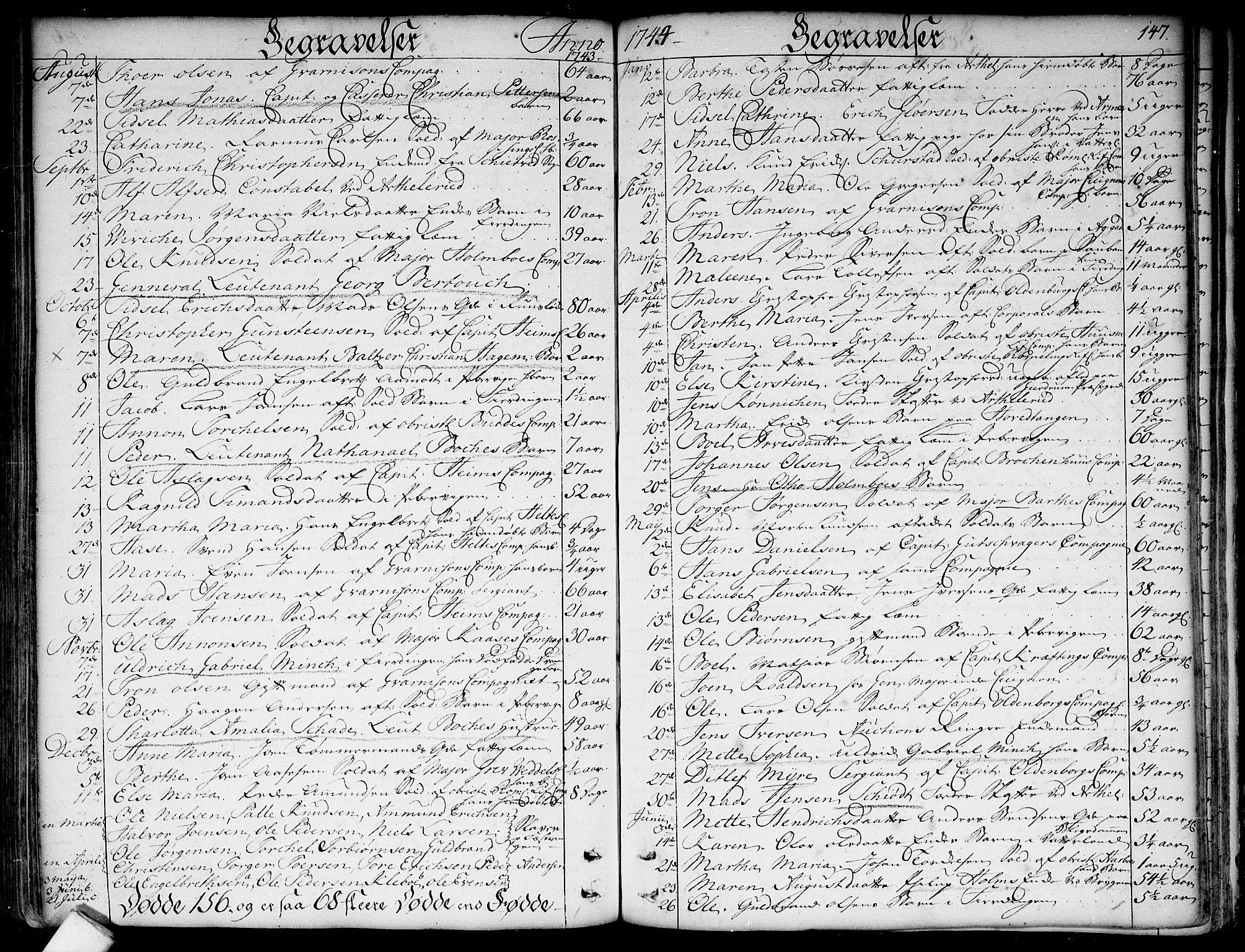 SAO, Garnisonsmenigheten Kirkebøker, F/Fa/L0001: Ministerialbok nr. 1, 1734-1756, s. 147