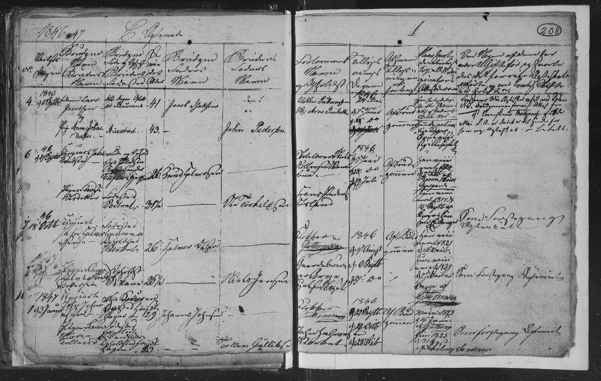 SAKO, Siljan kirkebøker, G/Ga/L0001: Klokkerbok nr. 1, 1827-1847, s. 208