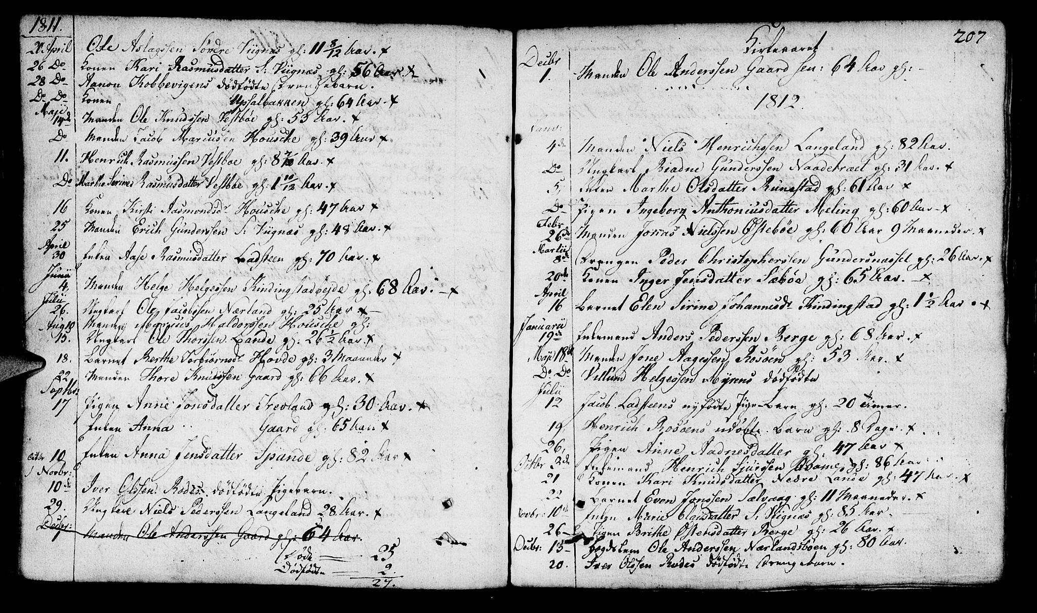 SAST, Finnøy sokneprestkontor, H/Ha/Haa/L0005: Ministerialbok nr. A 5, 1773-1816, s. 207