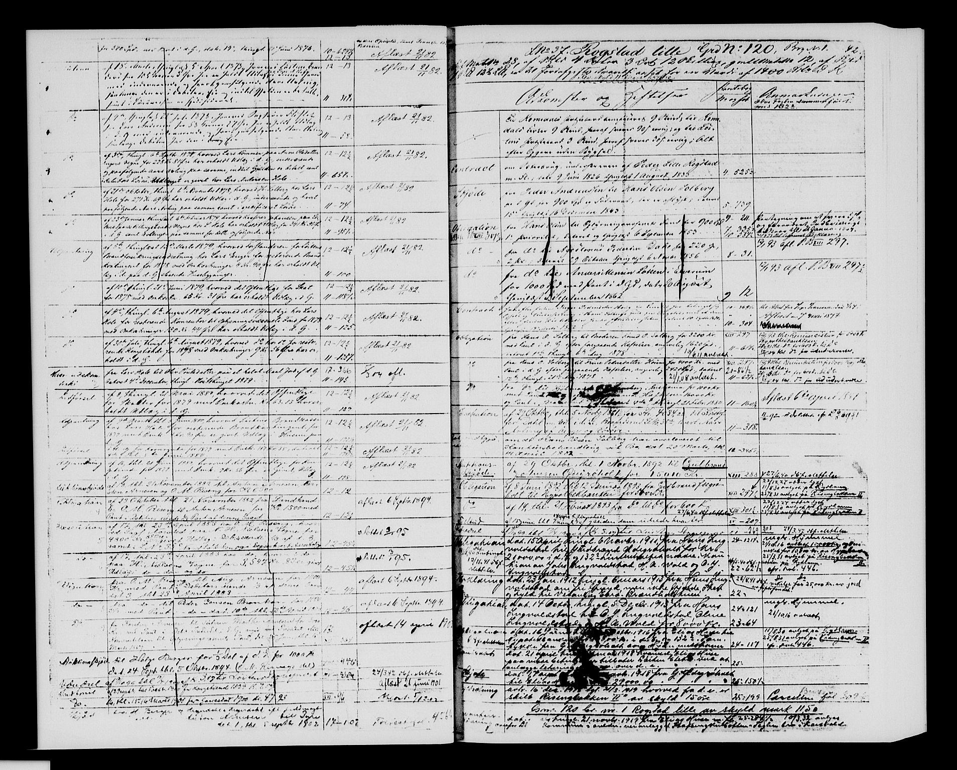 SAH, Sør-Hedmark sorenskriveri, H/Ha/Hac/Hacc/L0001: Panteregister nr. 3.1, 1855-1943, s. 42