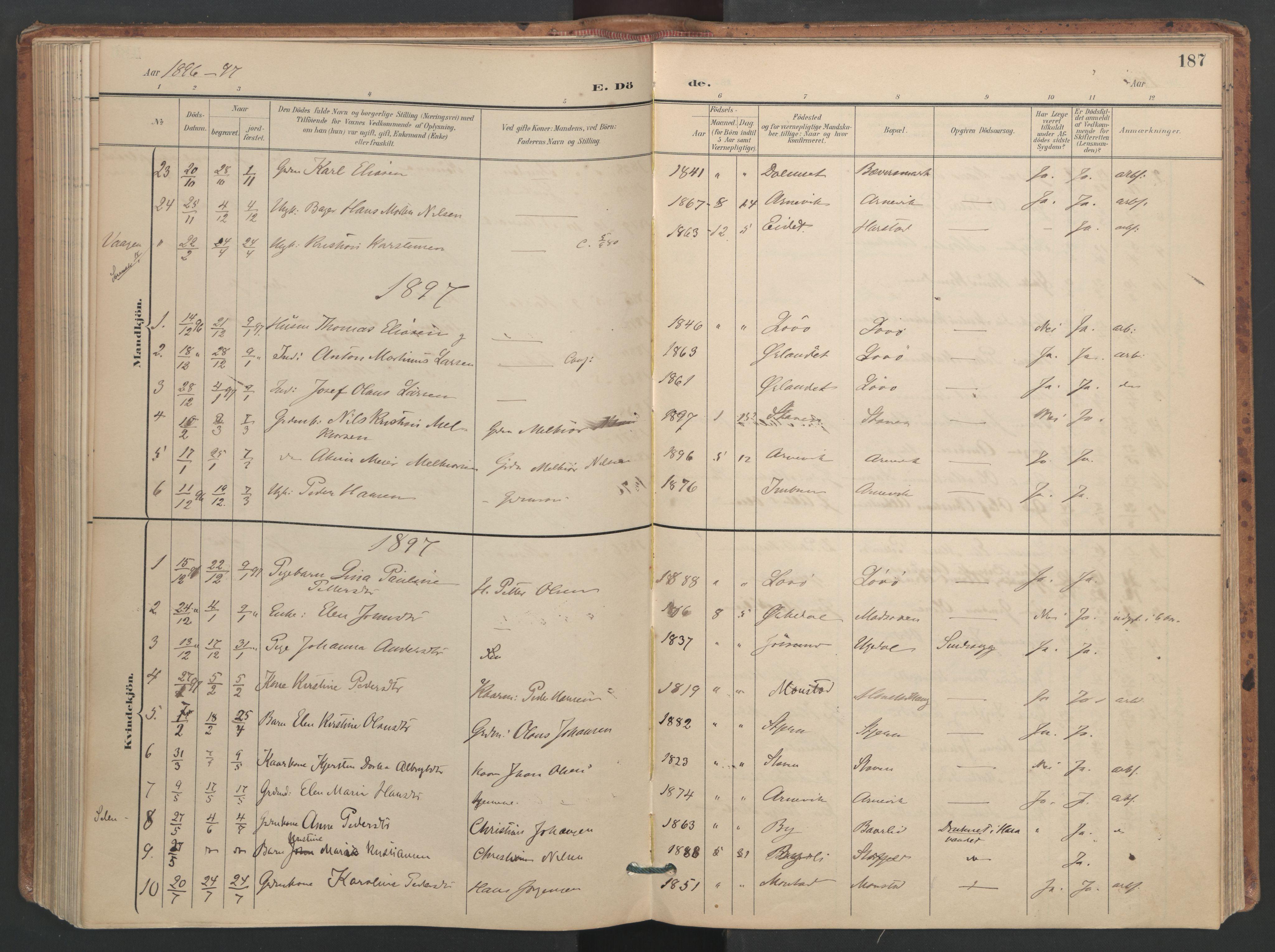 SAT, Ministerialprotokoller, klokkerbøker og fødselsregistre - Sør-Trøndelag, 655/L0681: Ministerialbok nr. 655A10, 1895-1907, s. 187