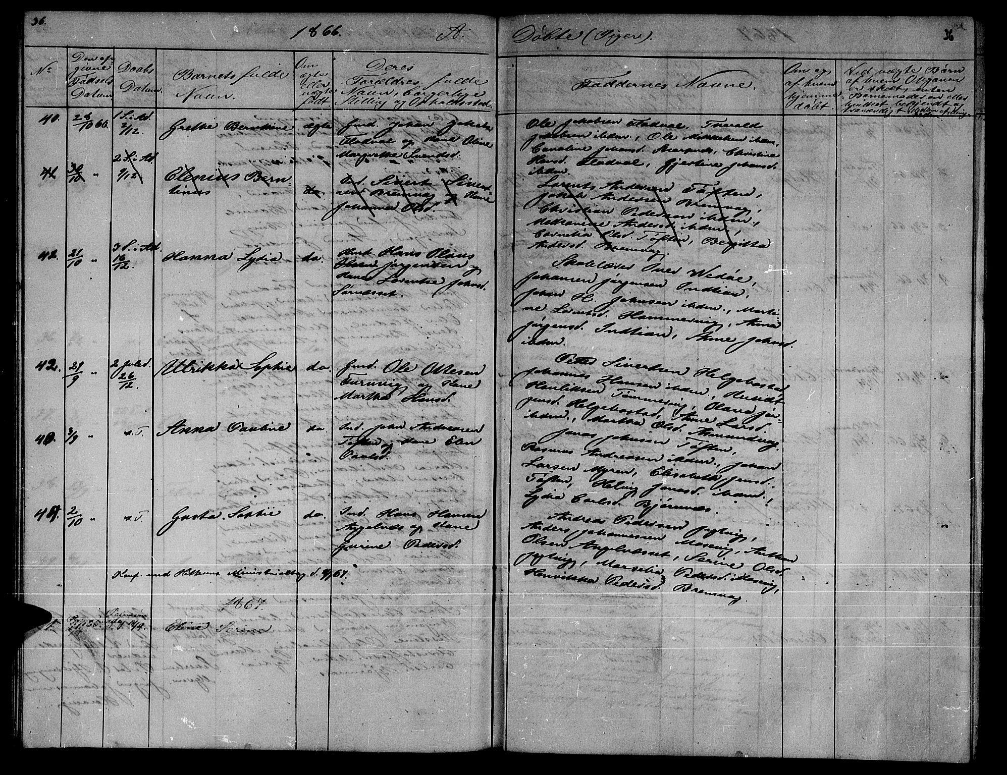 SAT, Ministerialprotokoller, klokkerbøker og fødselsregistre - Sør-Trøndelag, 634/L0539: Klokkerbok nr. 634C01, 1866-1873, s. 36