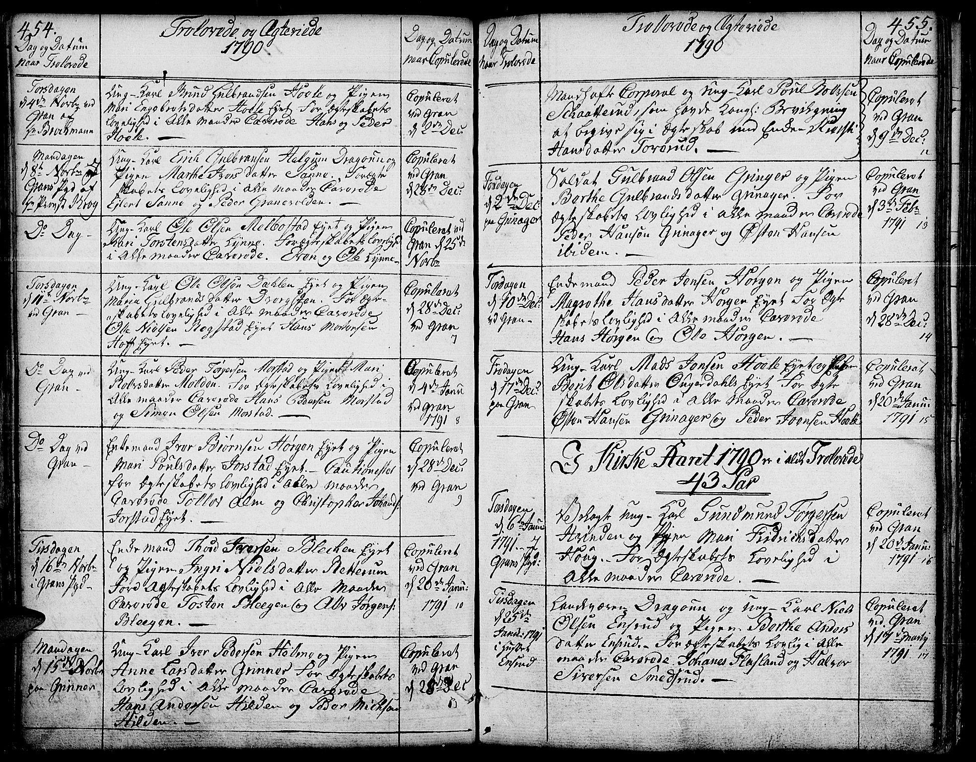 SAH, Gran prestekontor, Ministerialbok nr. 6, 1787-1824, s. 454-455