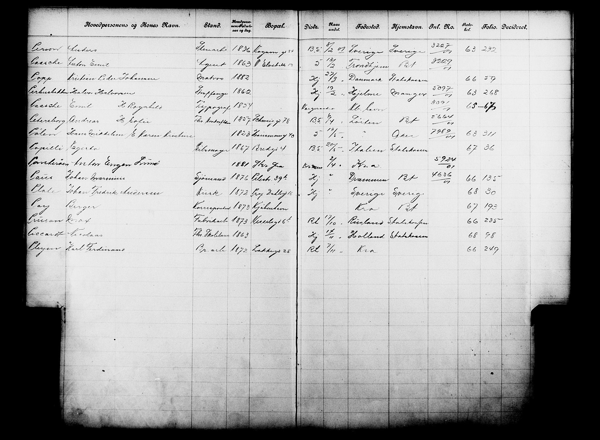 OBA, Fattigvesenet, Fb/L0021: Hjemstavnsregister, 1901, s. 168