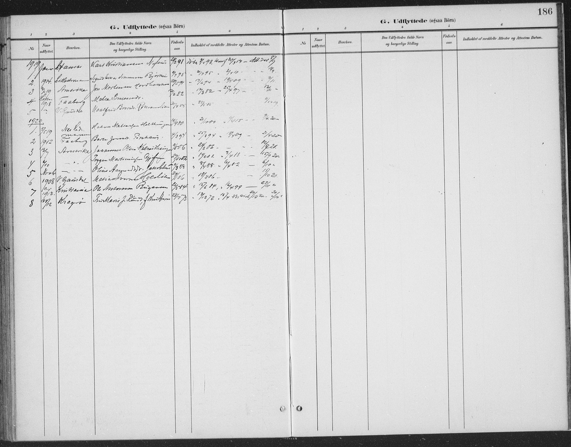 SAH, Østre Gausdal prestekontor, Ministerialbok nr. 4, 1898-1914, s. 186