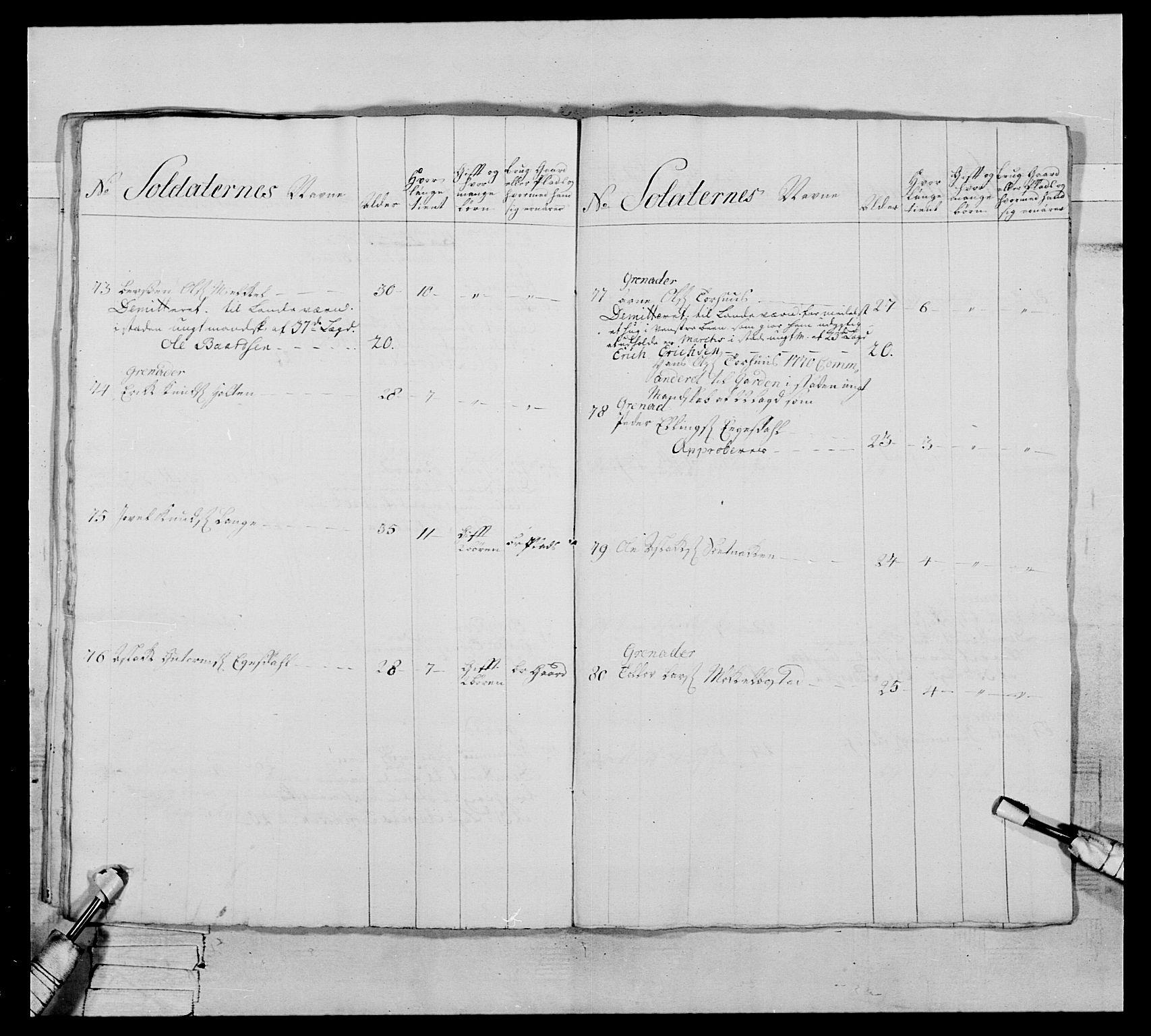 RA, Generalitets- og kommissariatskollegiet, Det kongelige norske kommissariatskollegium, E/Eh/L0076: 2. Trondheimske nasjonale infanteriregiment, 1766-1773, s. 271