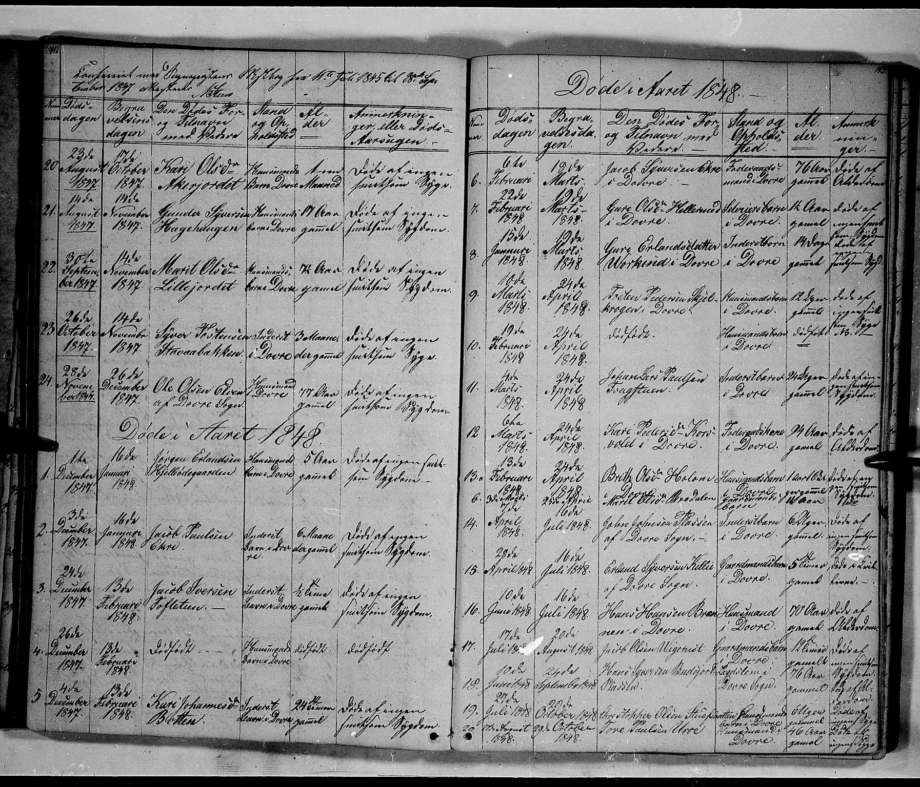 SAH, Lesja prestekontor, Klokkerbok nr. 3, 1842-1862, s. 112-113