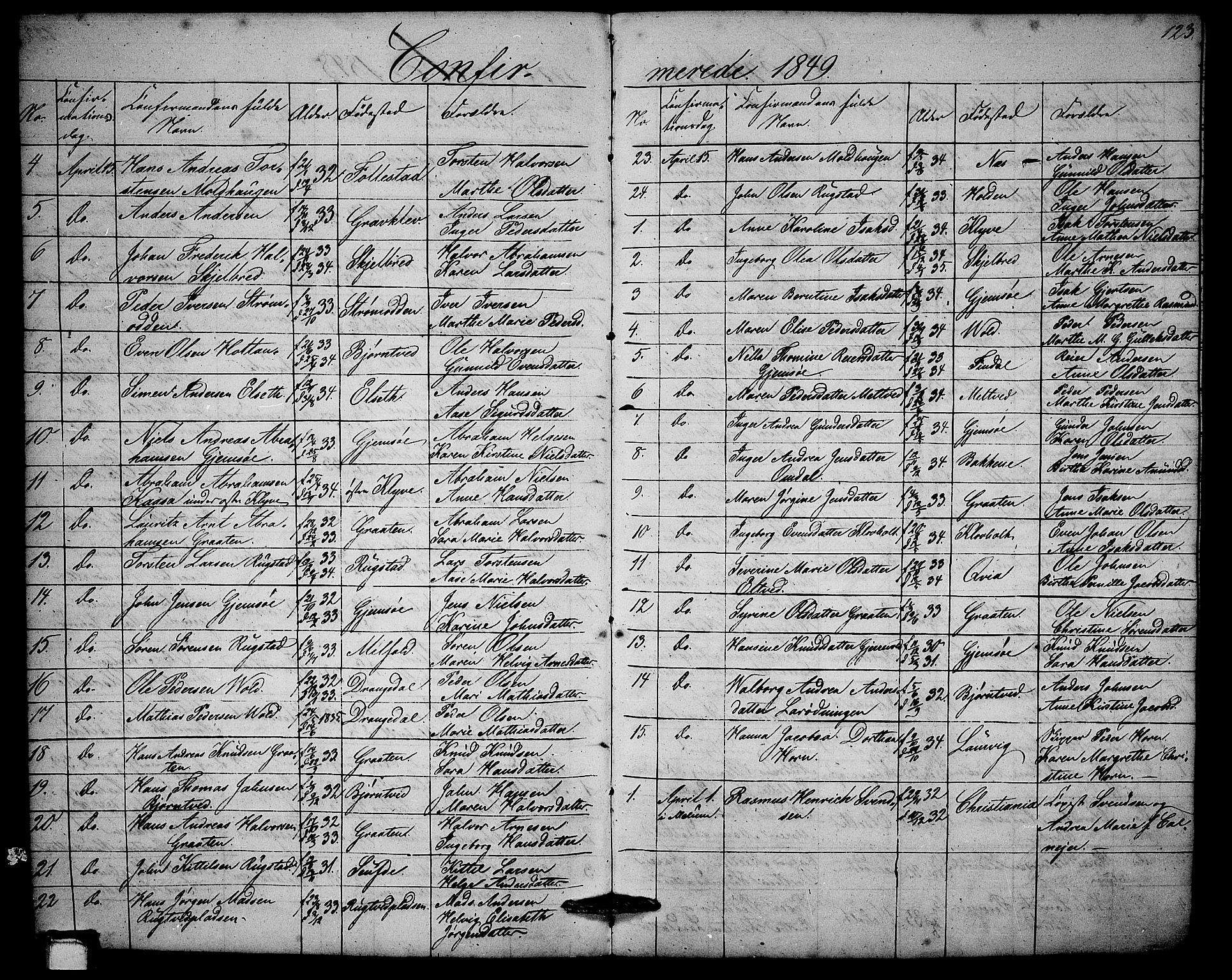 SAKO, Solum kirkebøker, G/Ga/L0003: Klokkerbok nr. I 3, 1848-1859, s. 123