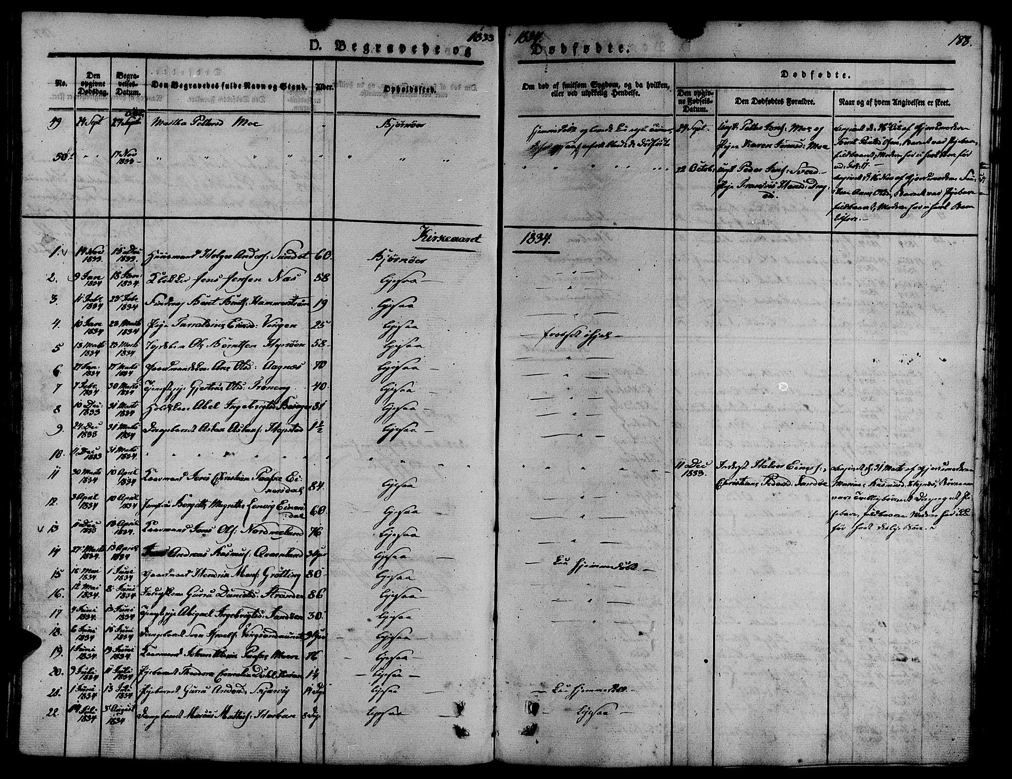 SAT, Ministerialprotokoller, klokkerbøker og fødselsregistre - Sør-Trøndelag, 657/L0703: Ministerialbok nr. 657A04, 1831-1846, s. 188