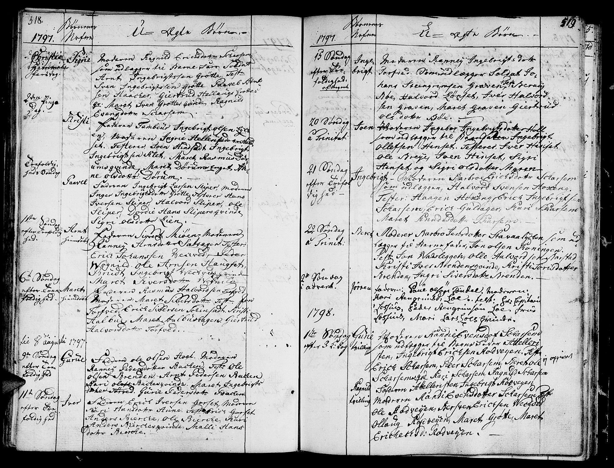 SAT, Ministerialprotokoller, klokkerbøker og fødselsregistre - Sør-Trøndelag, 678/L0893: Ministerialbok nr. 678A03, 1792-1805, s. 518-519