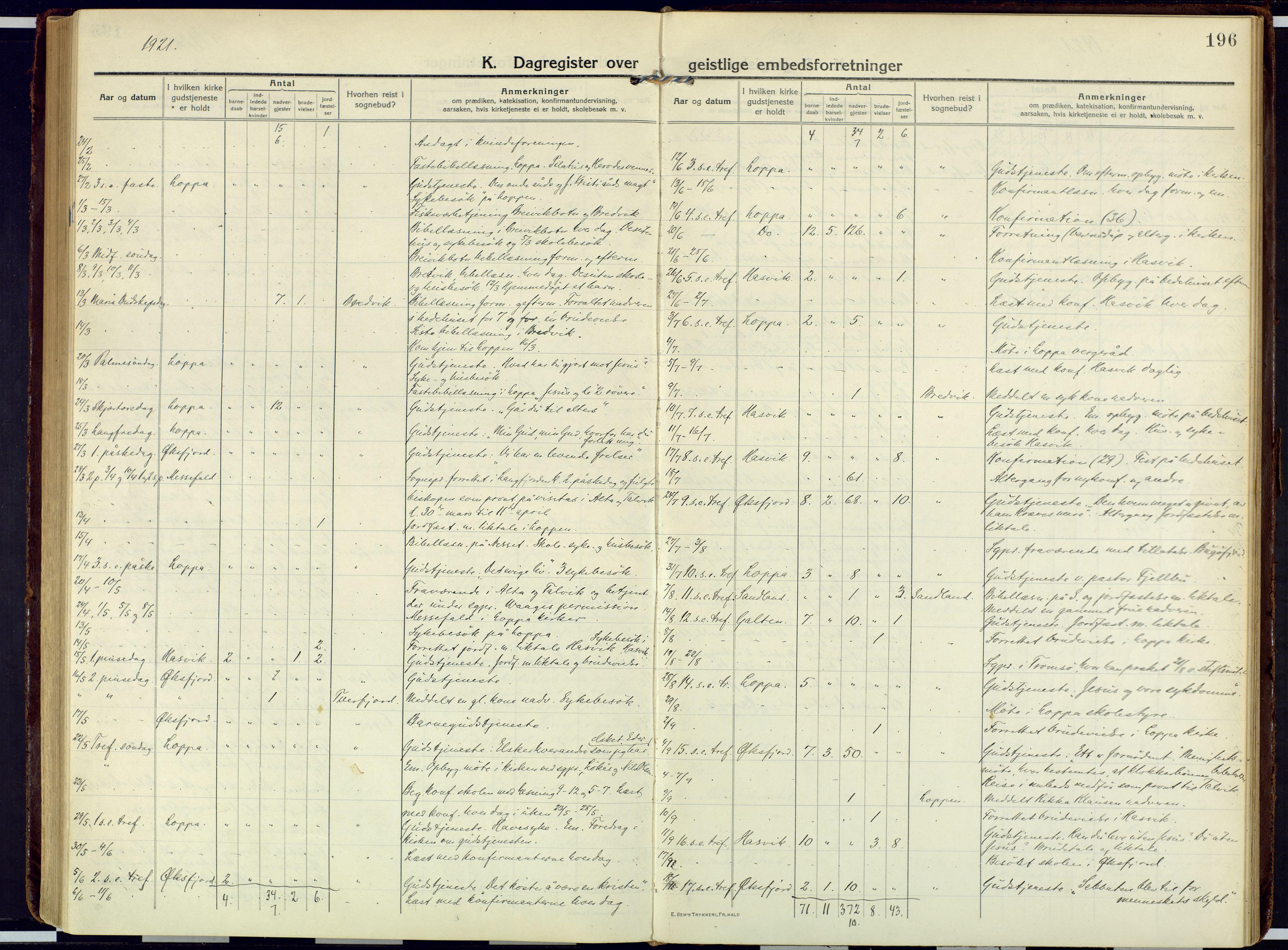 SATØ, Loppa sokneprestkontor, H/Ha/L0013kirke: Ministerialbok nr. 13, 1920-1932, s. 196
