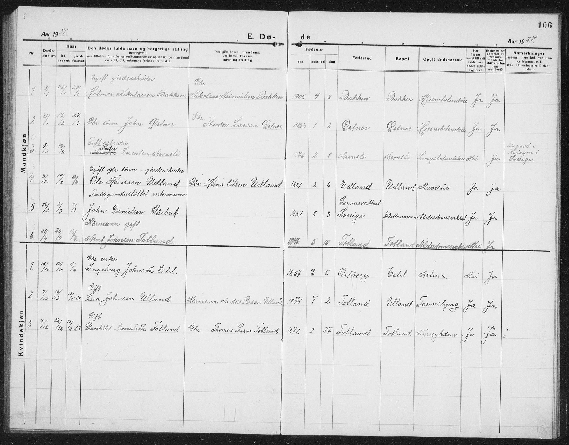 SAT, Ministerialprotokoller, klokkerbøker og fødselsregistre - Nord-Trøndelag, 757/L0507: Klokkerbok nr. 757C02, 1923-1939, s. 106