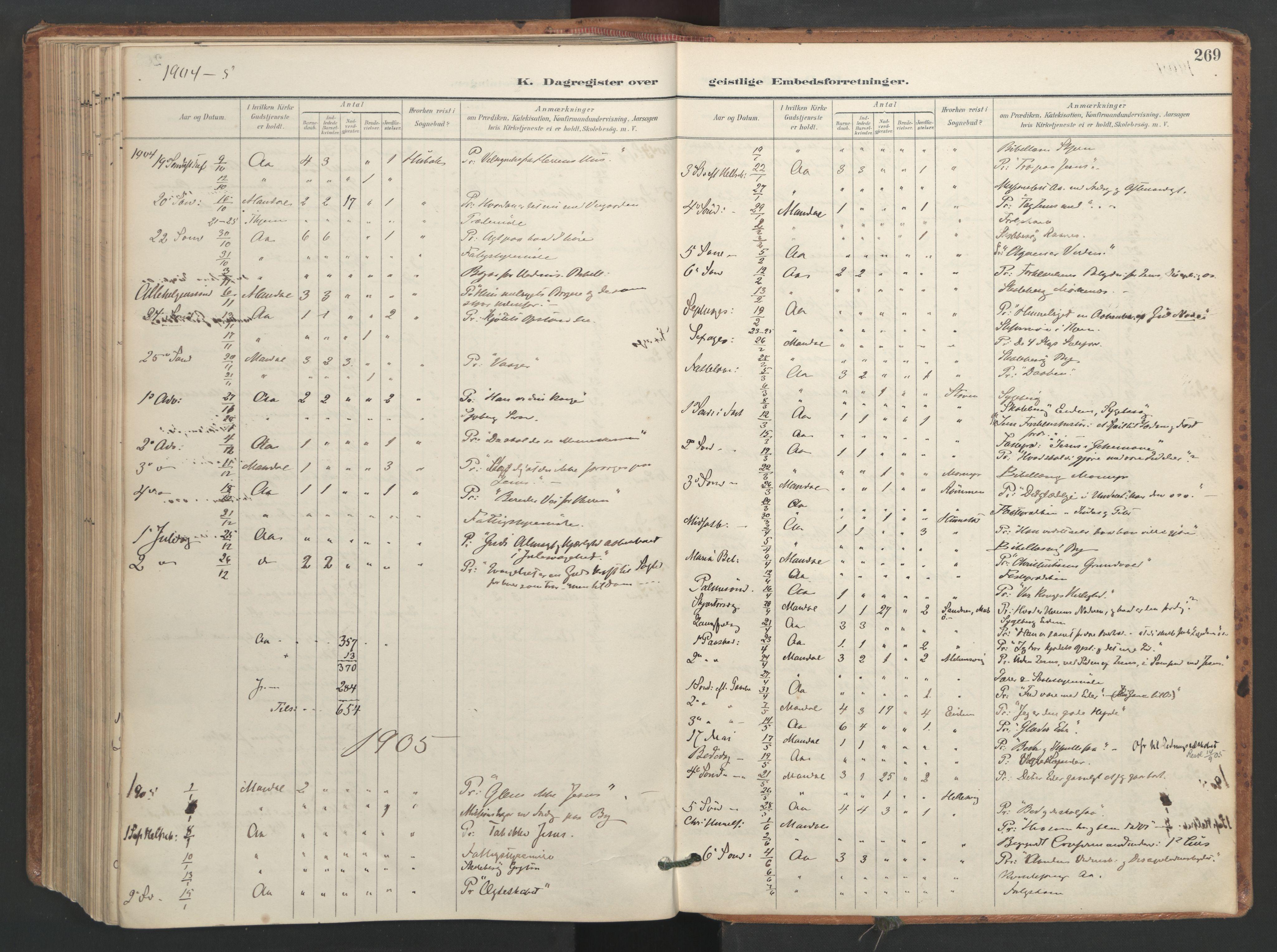 SAT, Ministerialprotokoller, klokkerbøker og fødselsregistre - Sør-Trøndelag, 655/L0681: Ministerialbok nr. 655A10, 1895-1907, s. 269