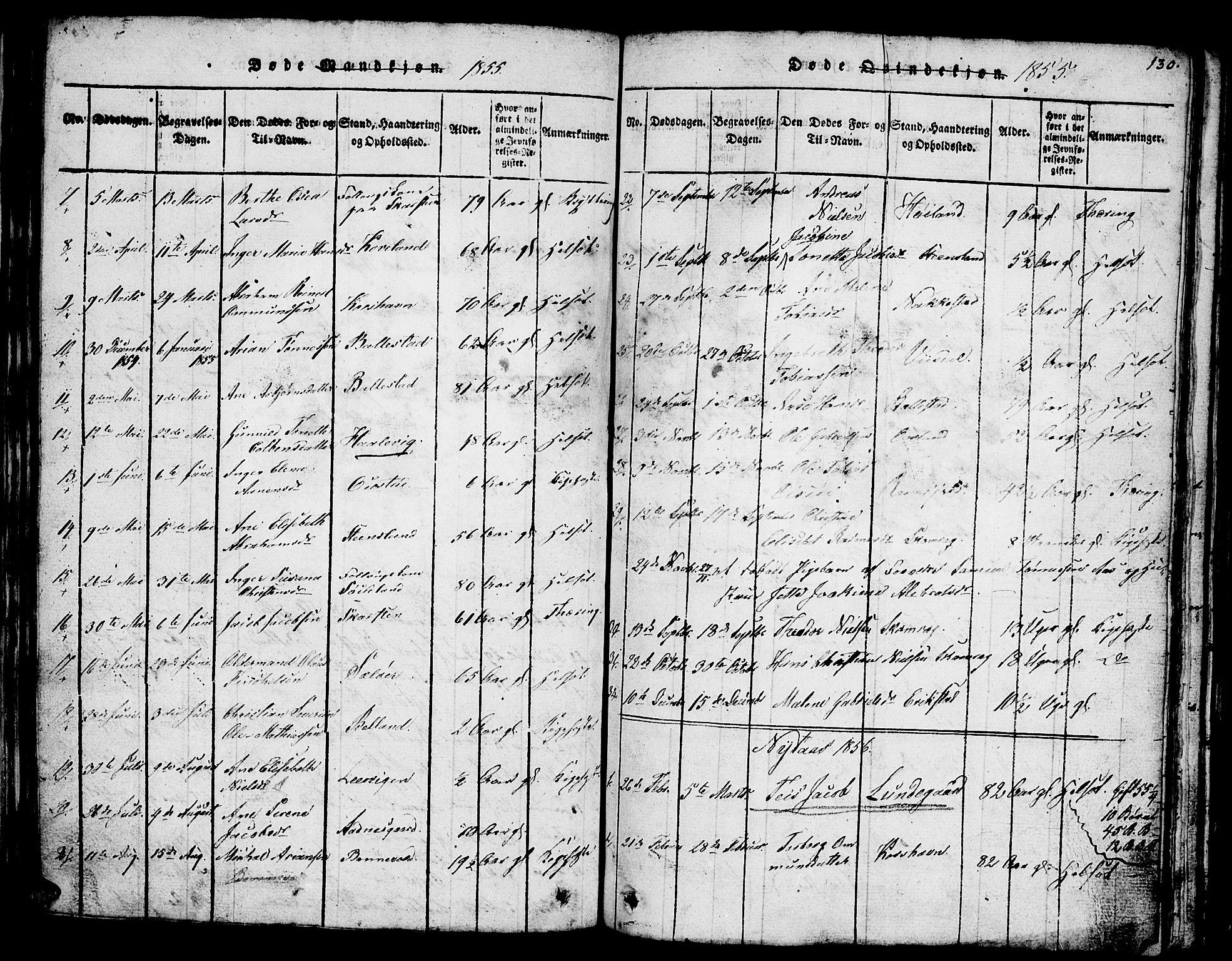 SAK, Lyngdal sokneprestkontor, F/Fb/Fba/L0001: Klokkerbok nr. B 1, 1816-1876, s. 130