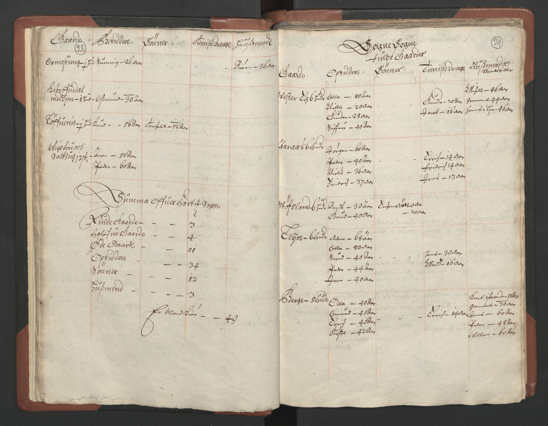 RA, Fogdenes og sorenskrivernes manntall 1664-1666, nr. 9: Mandal len, 1664-1666, s. 28-29