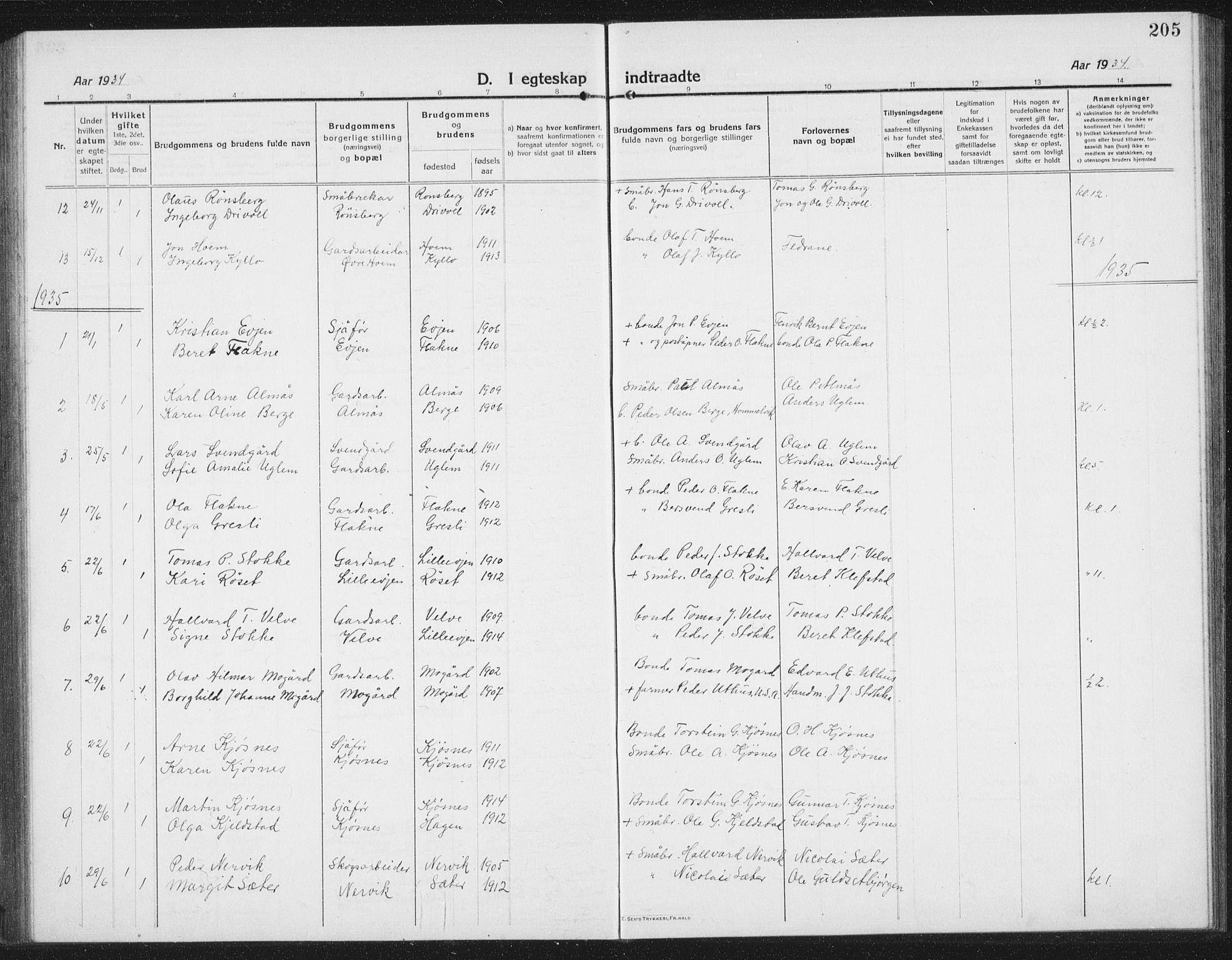 SAT, Ministerialprotokoller, klokkerbøker og fødselsregistre - Sør-Trøndelag, 695/L1158: Klokkerbok nr. 695C09, 1913-1940, s. 205