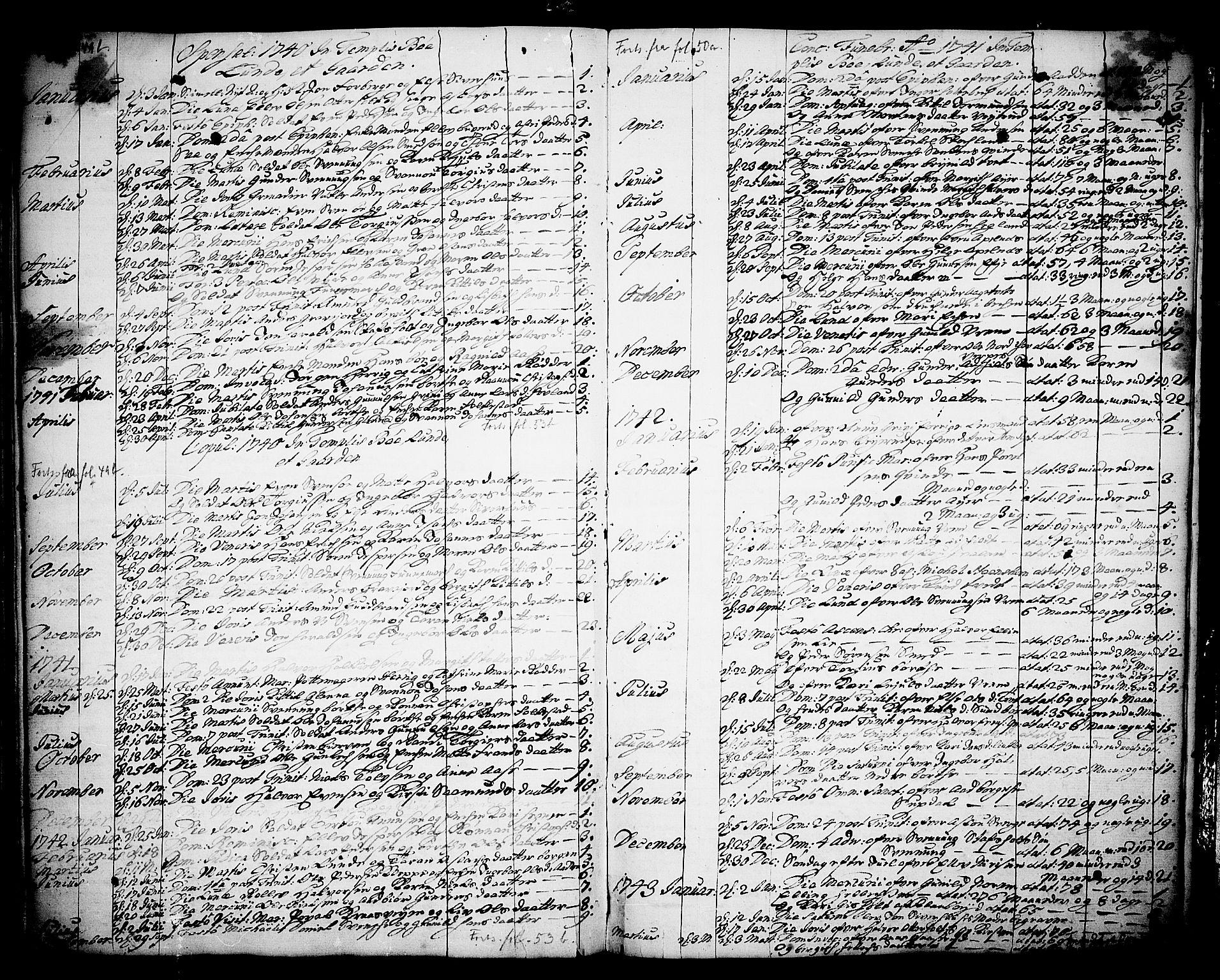 SAKO, Bø kirkebøker, F/Fa/L0003: Ministerialbok nr. 3, 1733-1748, s. 52