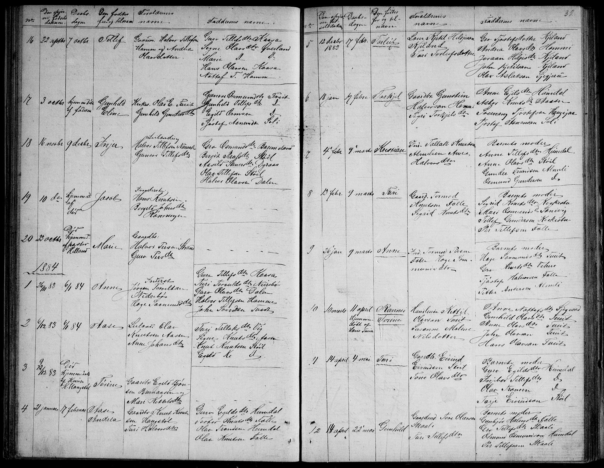 SAKO, Nissedal kirkebøker, G/Gb/L0002: Klokkerbok nr. II 2, 1863-1892, s. 32