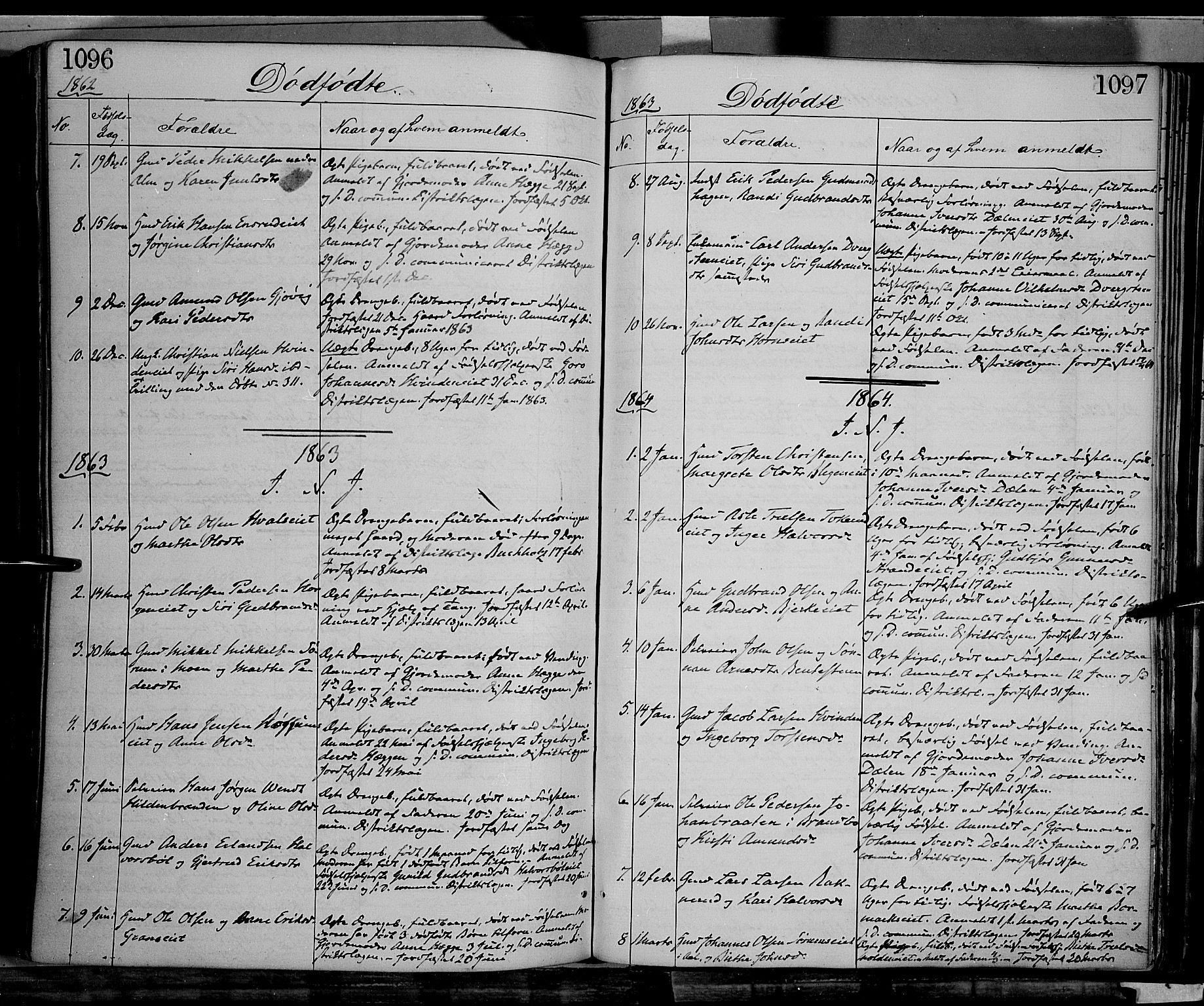 SAH, Gran prestekontor, Ministerialbok nr. 12, 1856-1874, s. 1096-1097