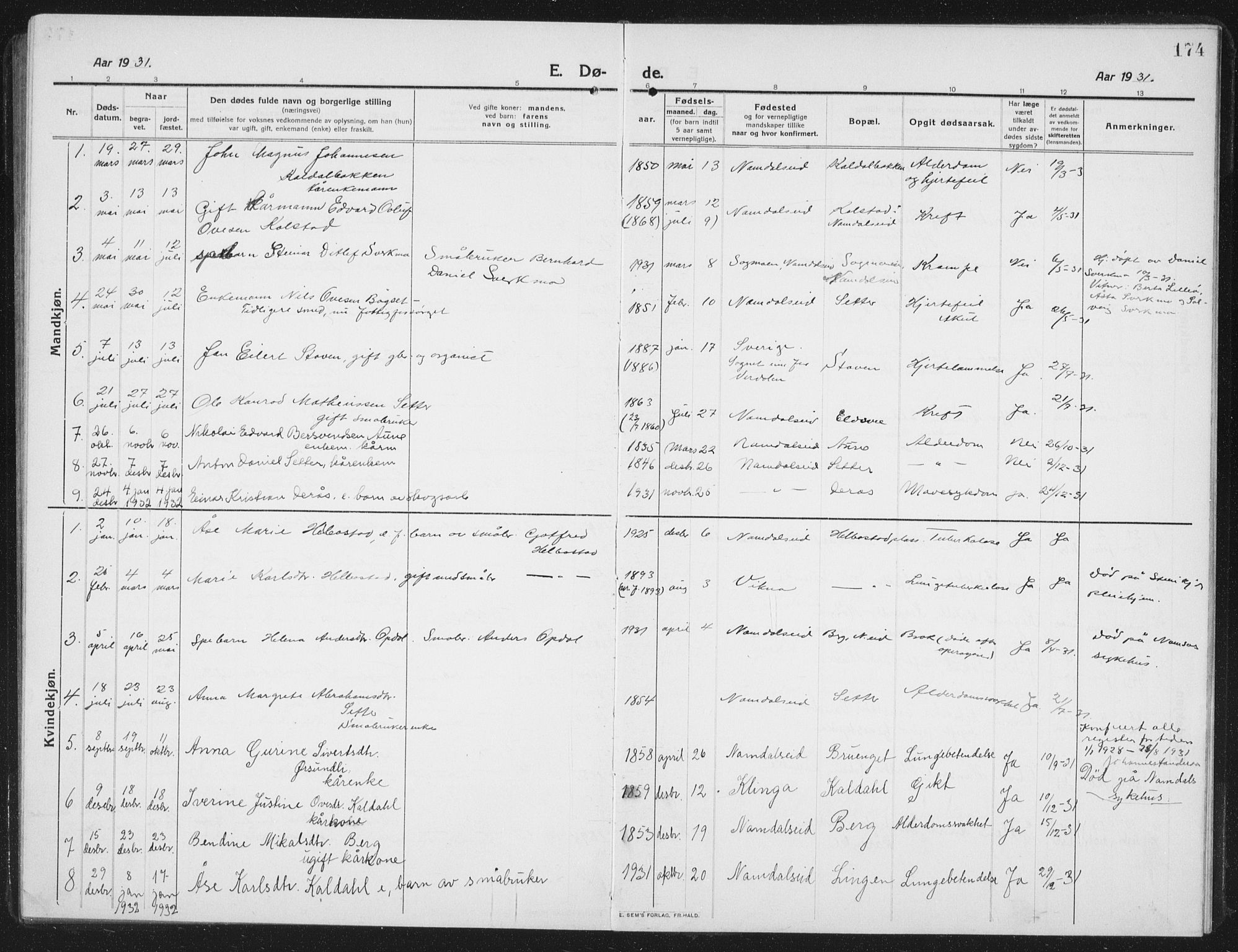 SAT, Ministerialprotokoller, klokkerbøker og fødselsregistre - Nord-Trøndelag, 742/L0413: Klokkerbok nr. 742C04, 1911-1938, s. 174
