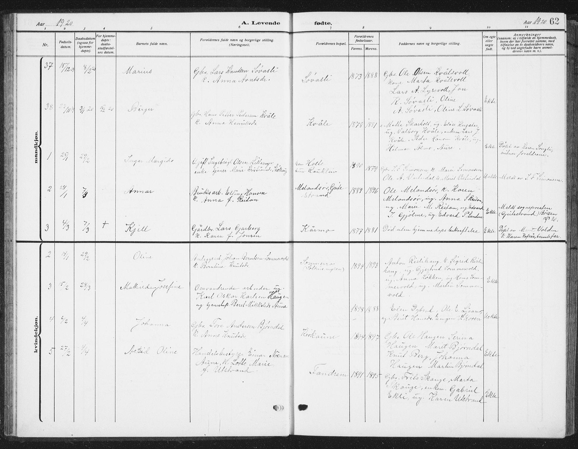 SAT, Ministerialprotokoller, klokkerbøker og fødselsregistre - Sør-Trøndelag, 668/L0820: Klokkerbok nr. 668C09, 1912-1936, s. 62