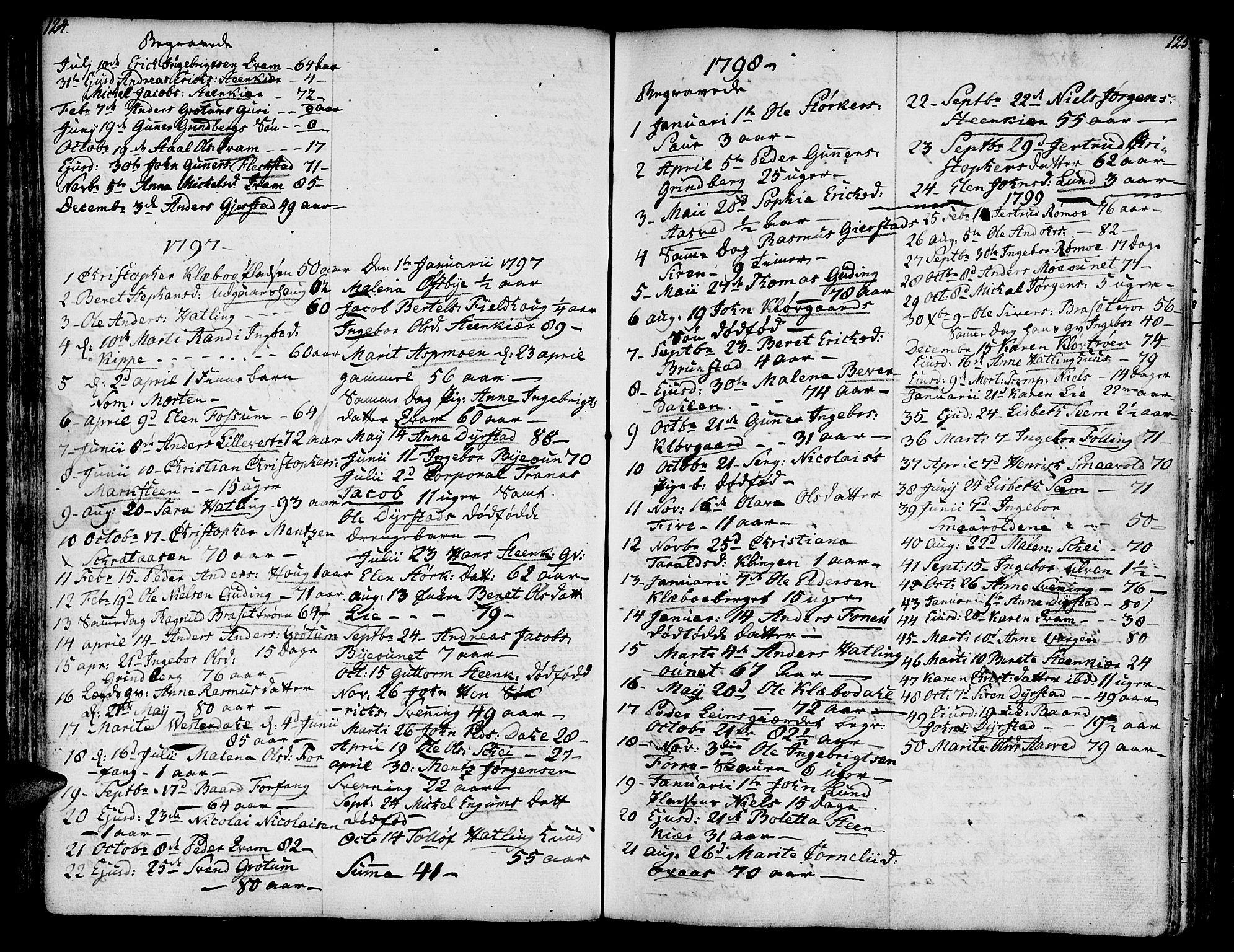 SAT, Ministerialprotokoller, klokkerbøker og fødselsregistre - Nord-Trøndelag, 746/L0440: Ministerialbok nr. 746A02, 1760-1815, s. 124-125