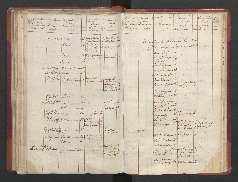 RA, Manntallet 1701, nr. 11: Nordmøre fogderi og Romsdal fogderi, 1701, s. 204-205