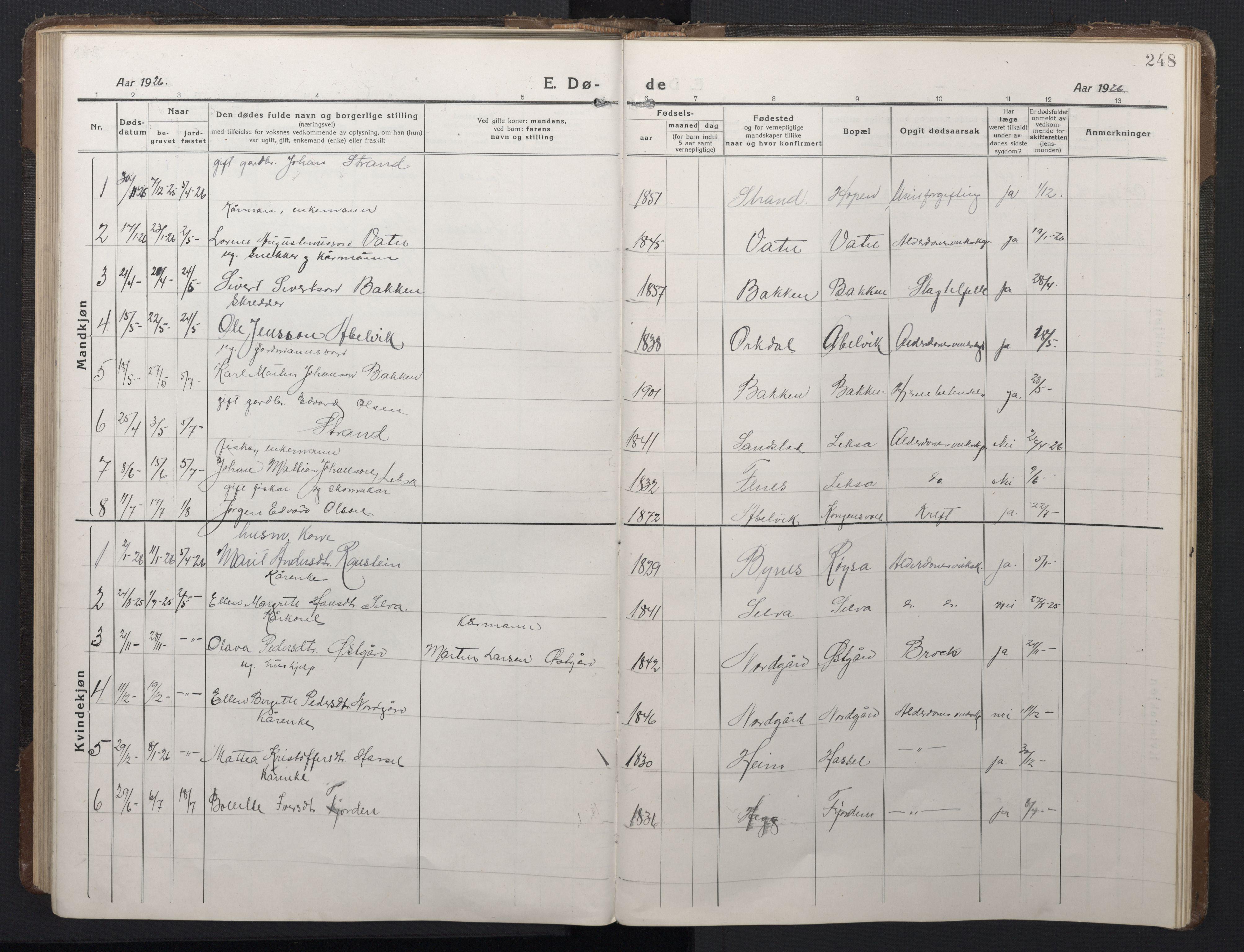 SAT, Ministerialprotokoller, klokkerbøker og fødselsregistre - Sør-Trøndelag, 662/L0758: Klokkerbok nr. 662C03, 1918-1948, s. 248