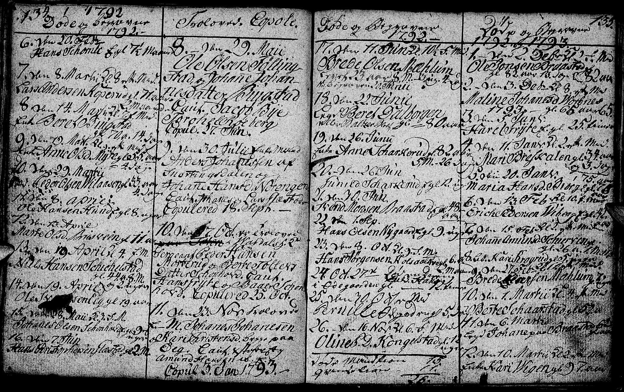 SAH, Vardal prestekontor, H/Ha/Hab/L0002: Klokkerbok nr. 2, 1790-1803, s. 134-135
